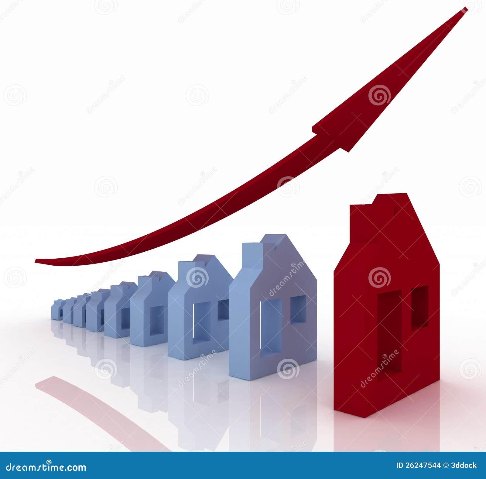 Crecimiento del concepto en propiedades inmobiliarias for Inmobiliaria o inmobiliaria