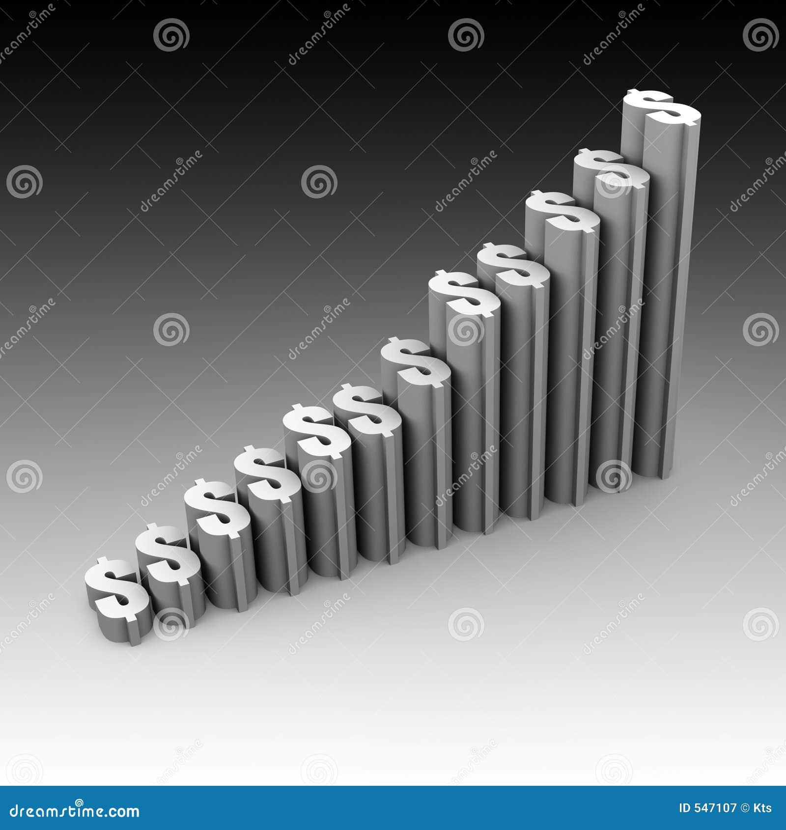Crecimiento del gráfico (muestra del dinero)
