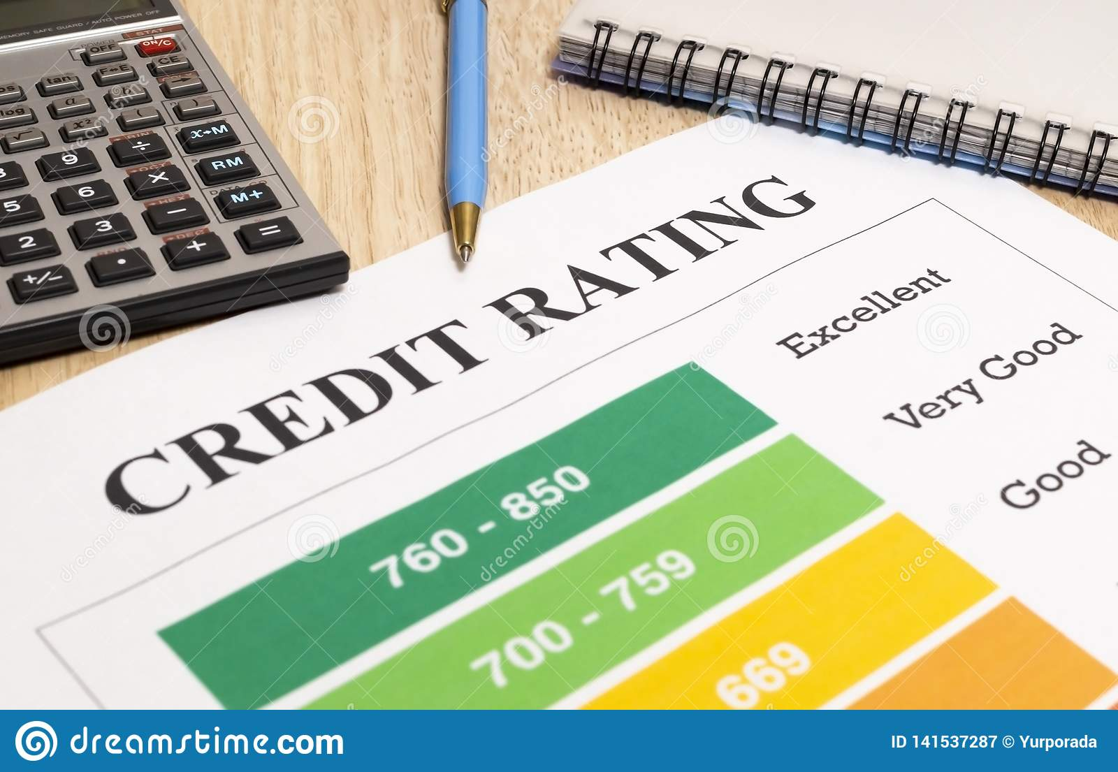 Credit rating chart with pen and calculator