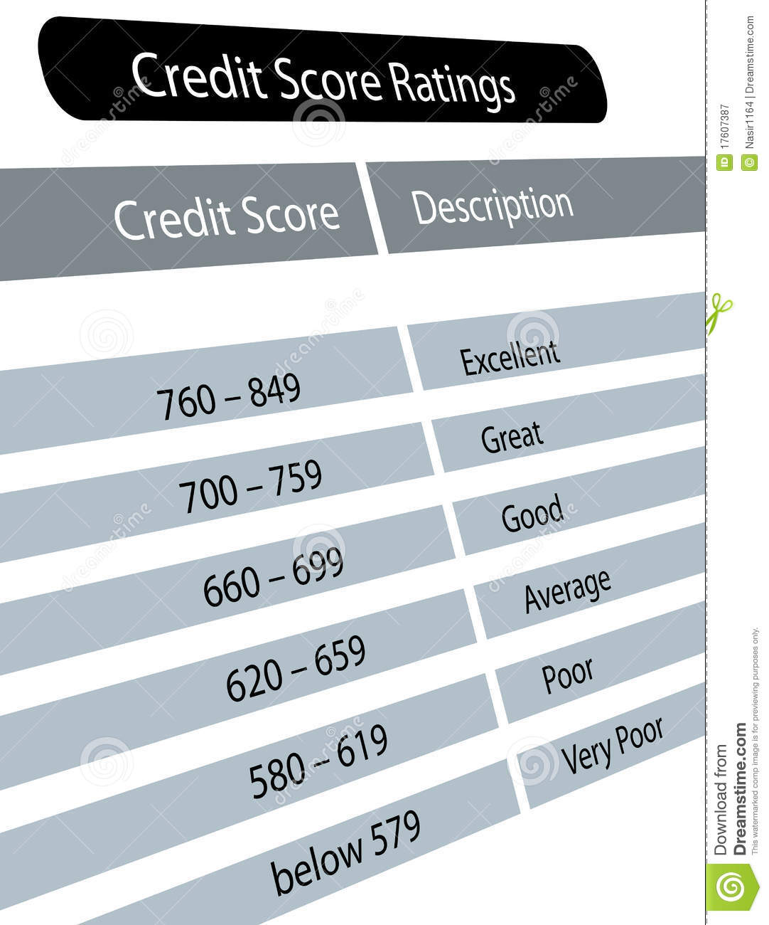 Credit score ratings royalty free stock photography image 17607387