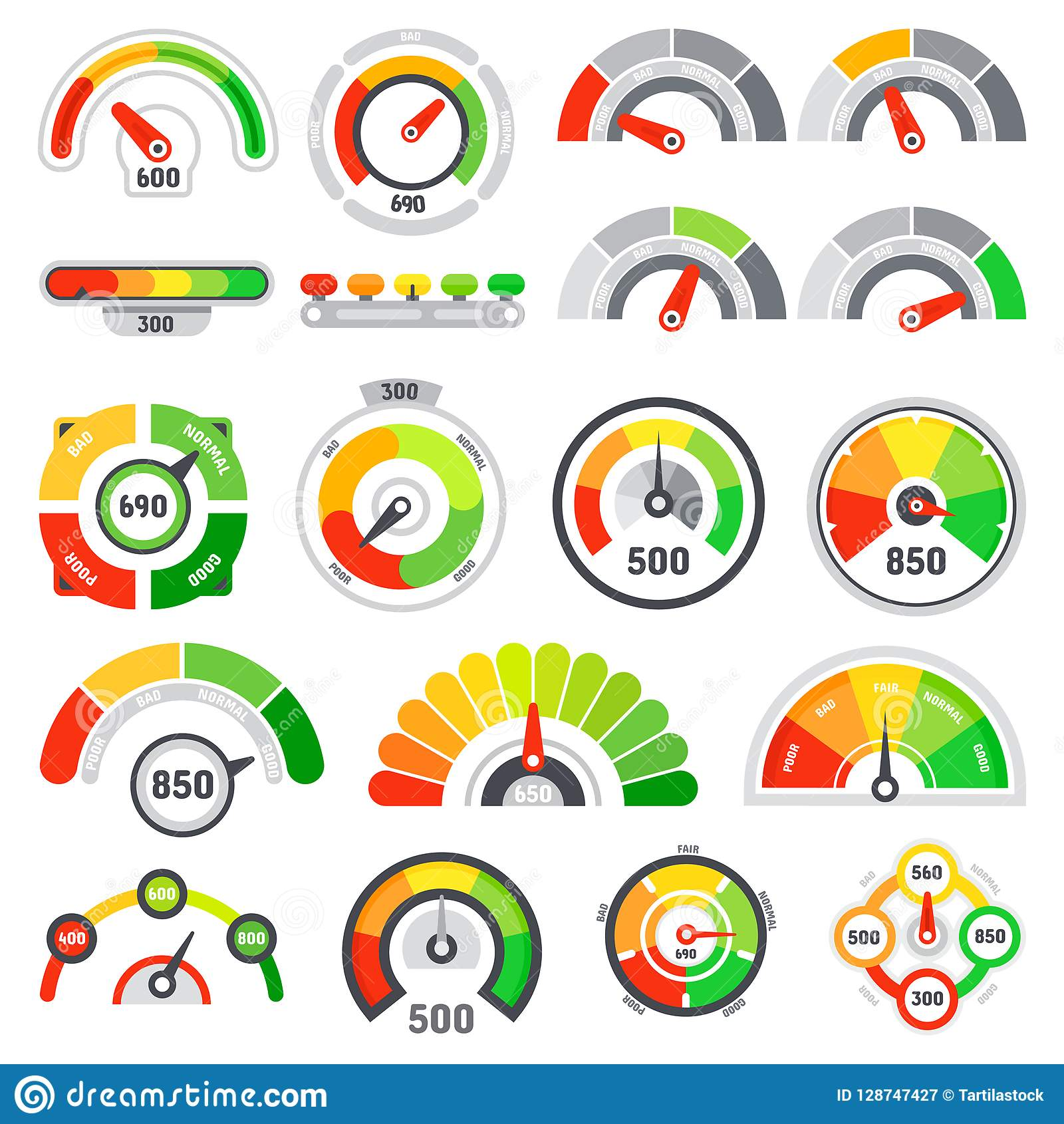 Credit Score Speedometer. Goods Rating Indication, Good