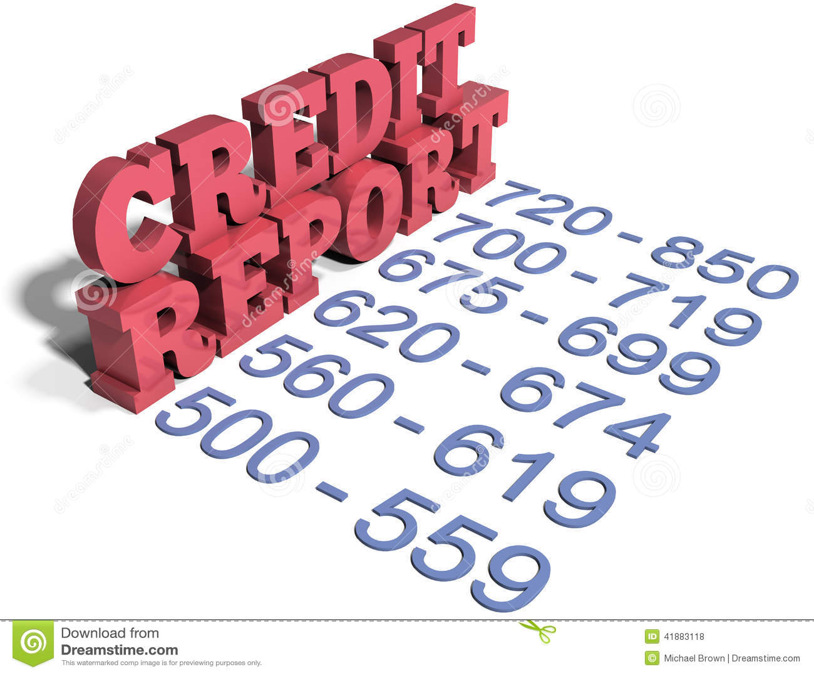 Business Rewards Credit Cards
