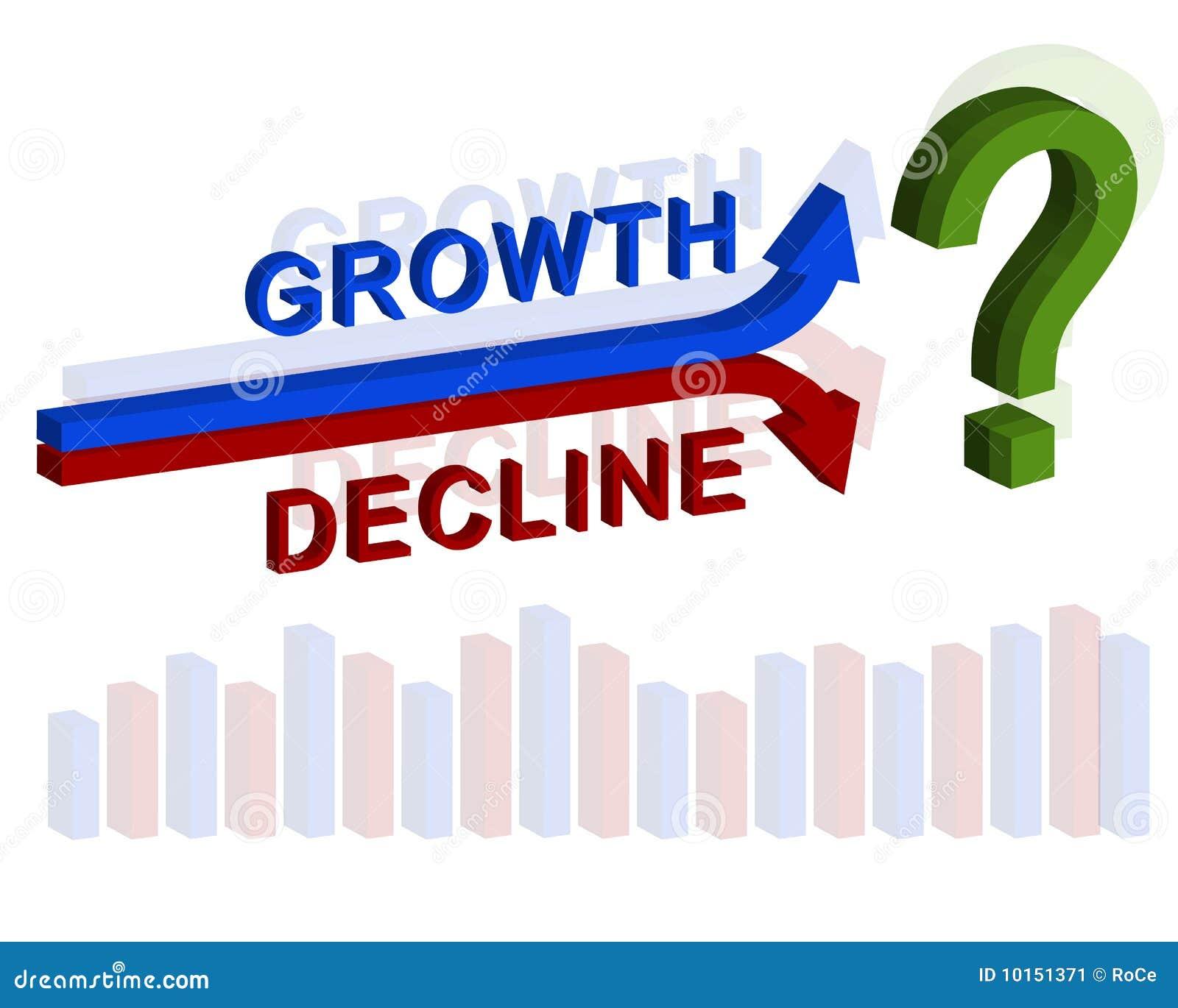 Crescimento contra o declínio