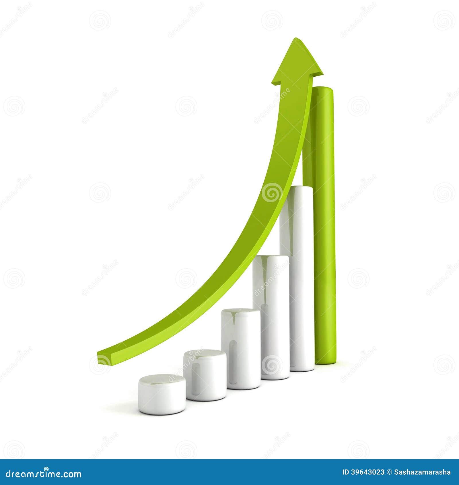 Crescita verde di affari dell istogramma con aumentare sulla freccia