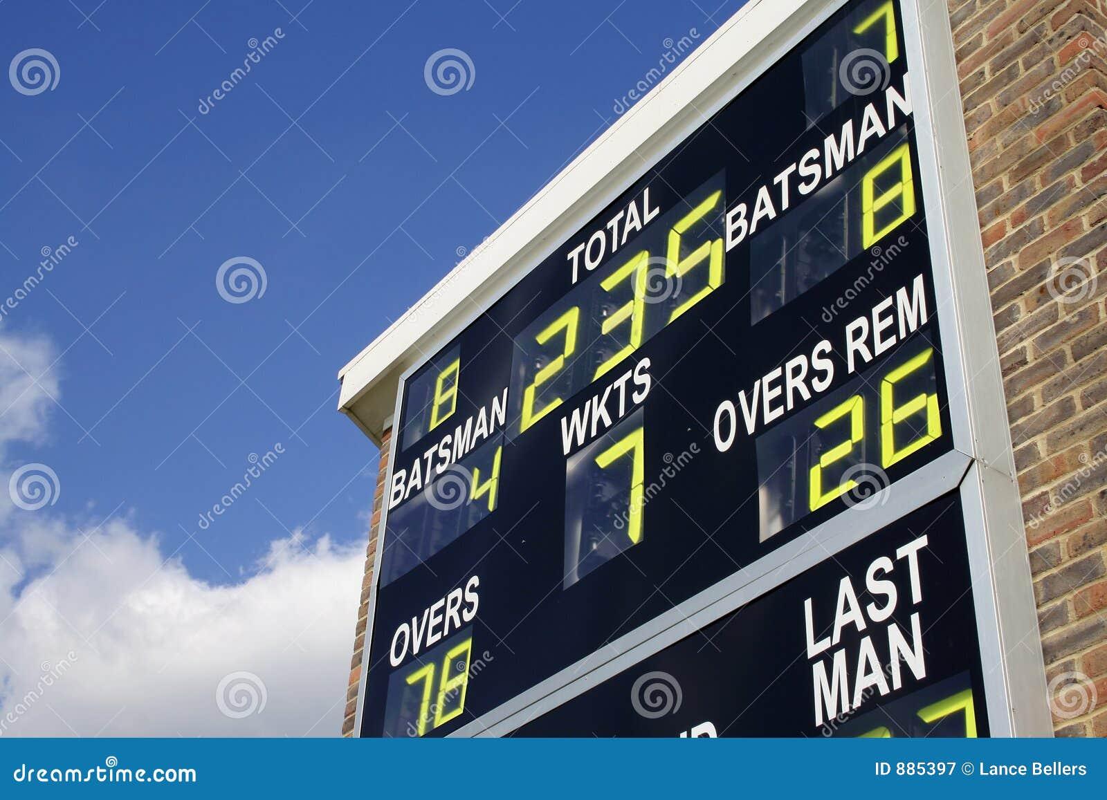 Cricket tablica wyników