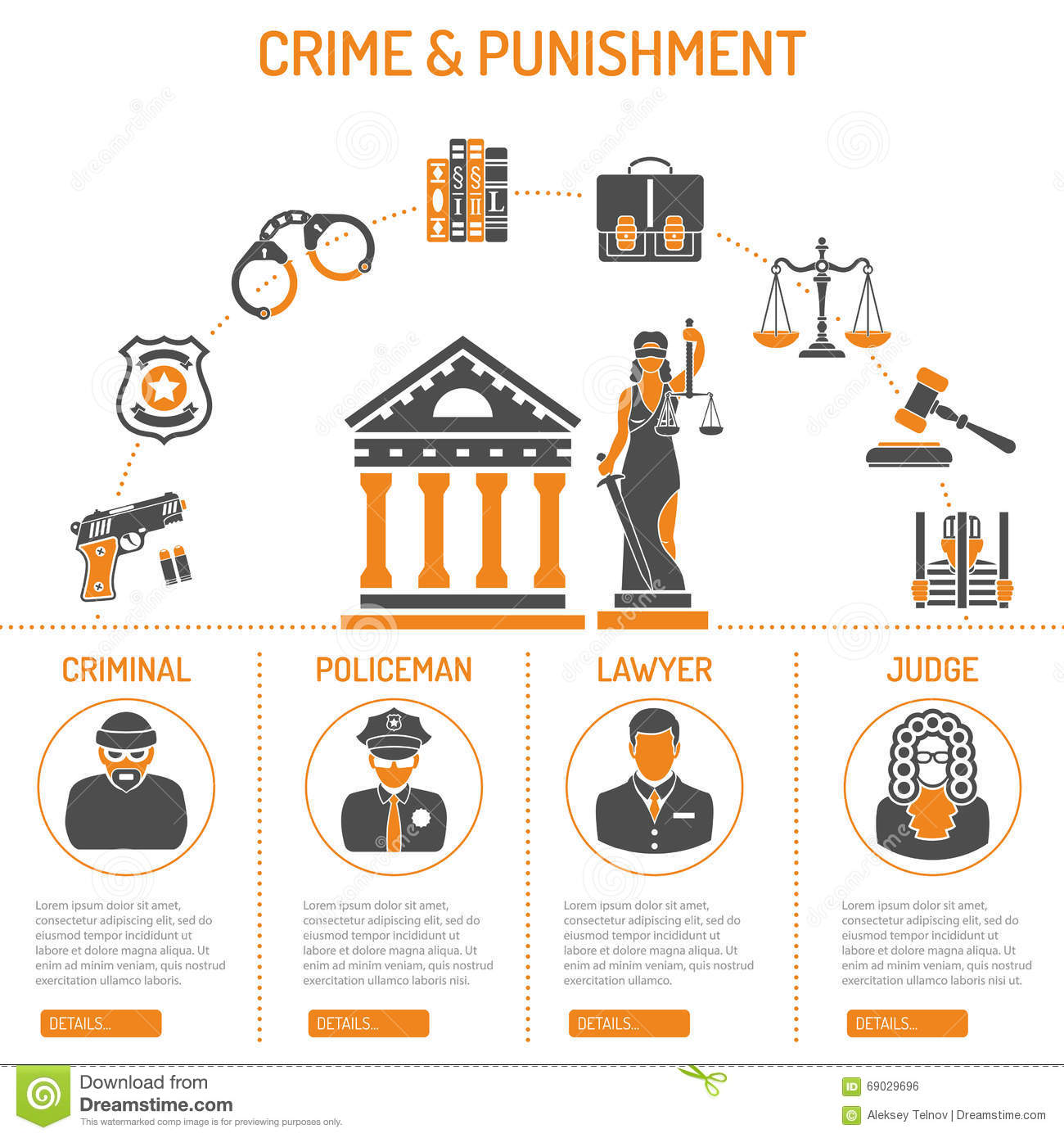 the concepts of crime and punishment Durkheim's anomie theory edit classic origins of law and punishment of normlessness and the basis of crime and deviance in accord with the concept of.