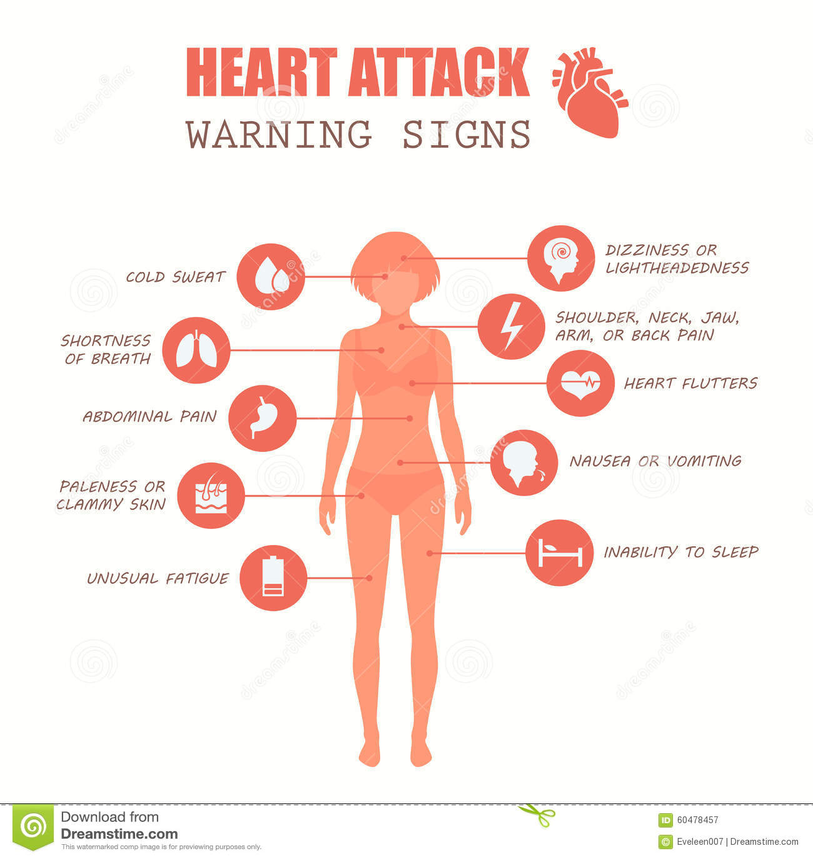 maladie cardiaque symptome