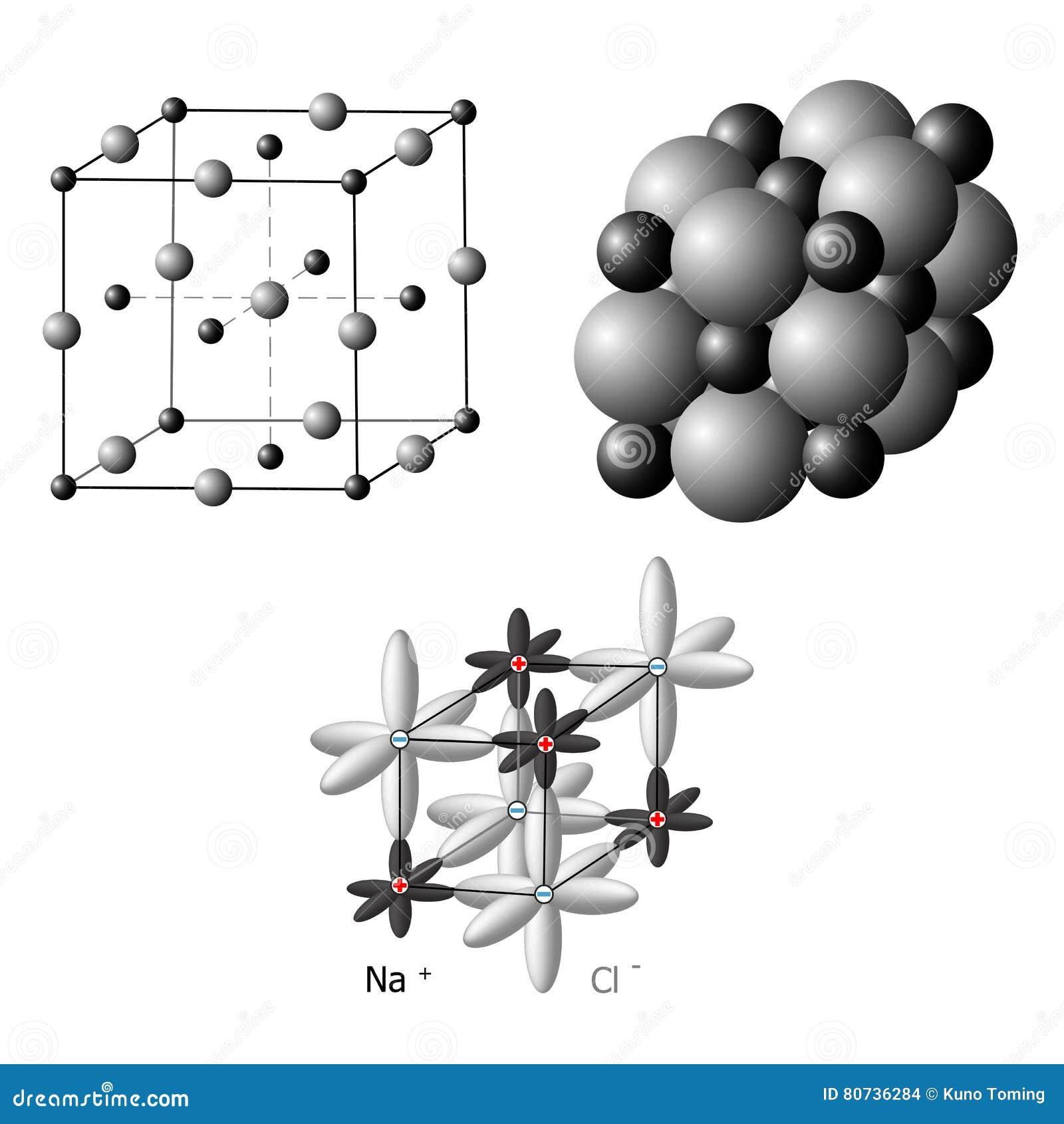 Cristales Iónicos La Estructura Del Nacl Del Cloruro Sódico