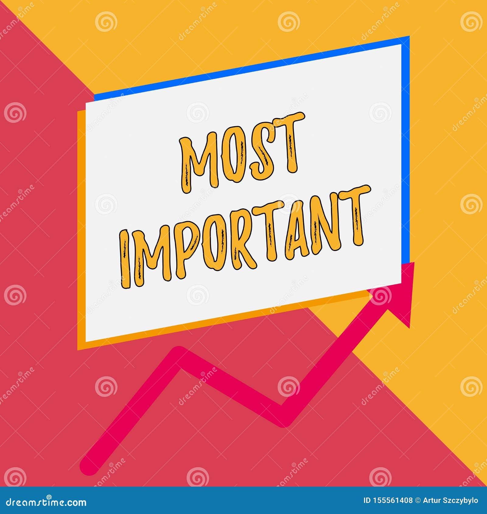 ?criture conceptuelle de main montrant plus important Photo d affaires présentant la quantité du plus grand ou le plus élevé degr