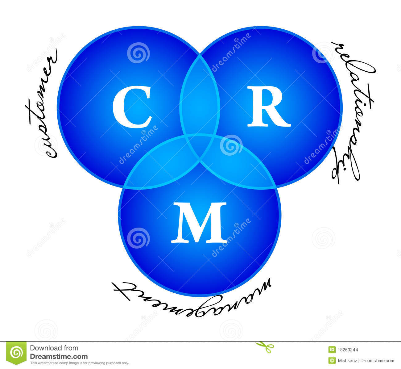 Crm Stock Images Image 18263244