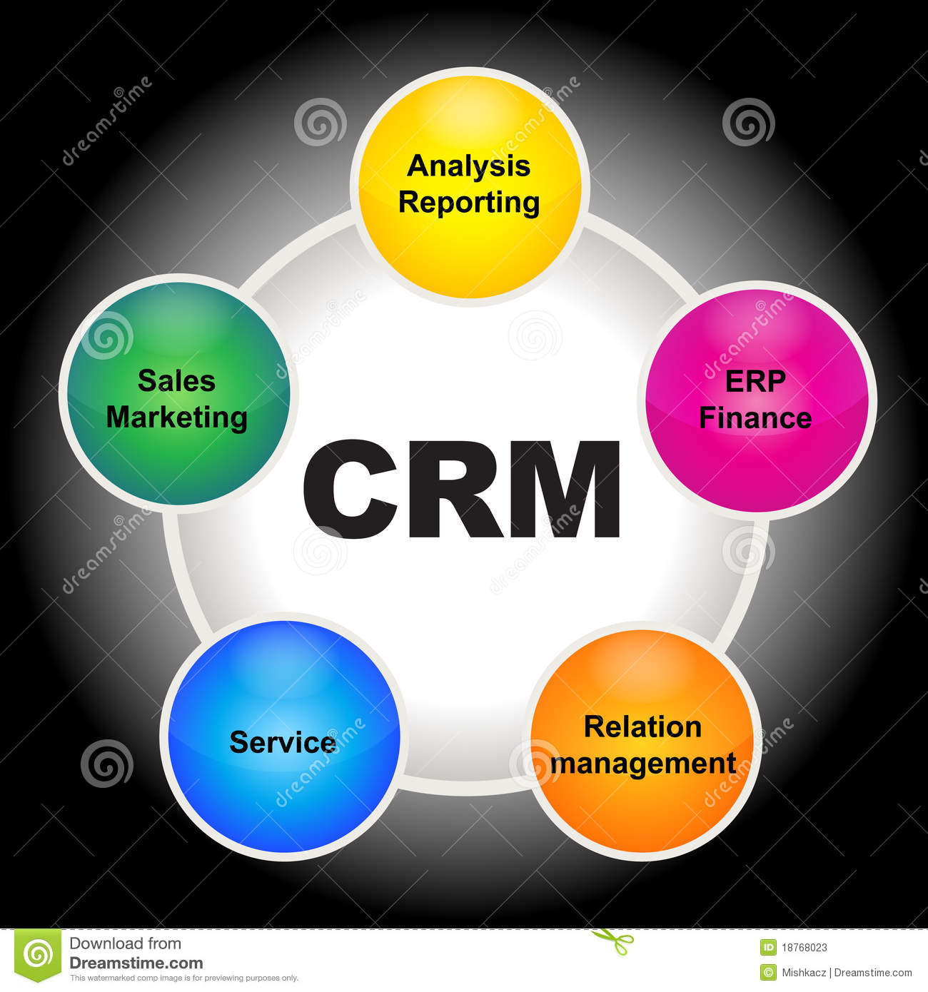 crm stock vector  image of flow  concept  customer  action