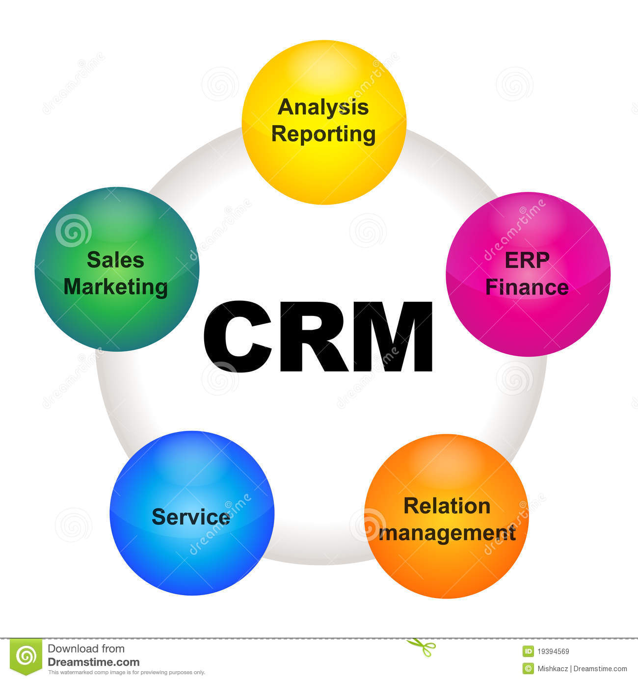 customer relations marketing