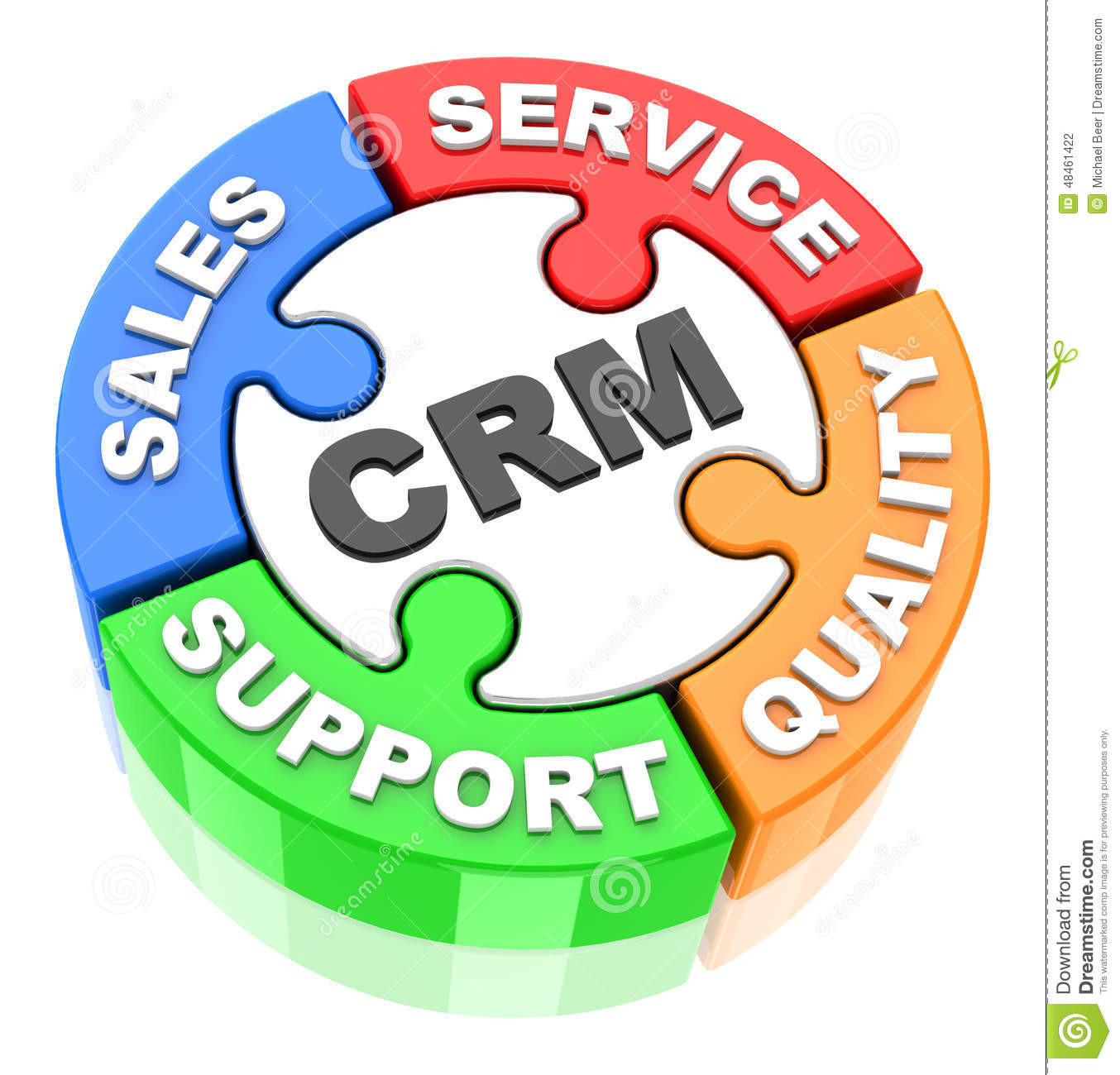 customer relationship management abstract Abstract: this paper presents customer relationship management (crm) components as applied on the egyptian commercial banks, examined from the bankers' point of view then, it intends to measure their effect on the level of customer satisfaction and loyalty from the customers' point of view as examples of the non.