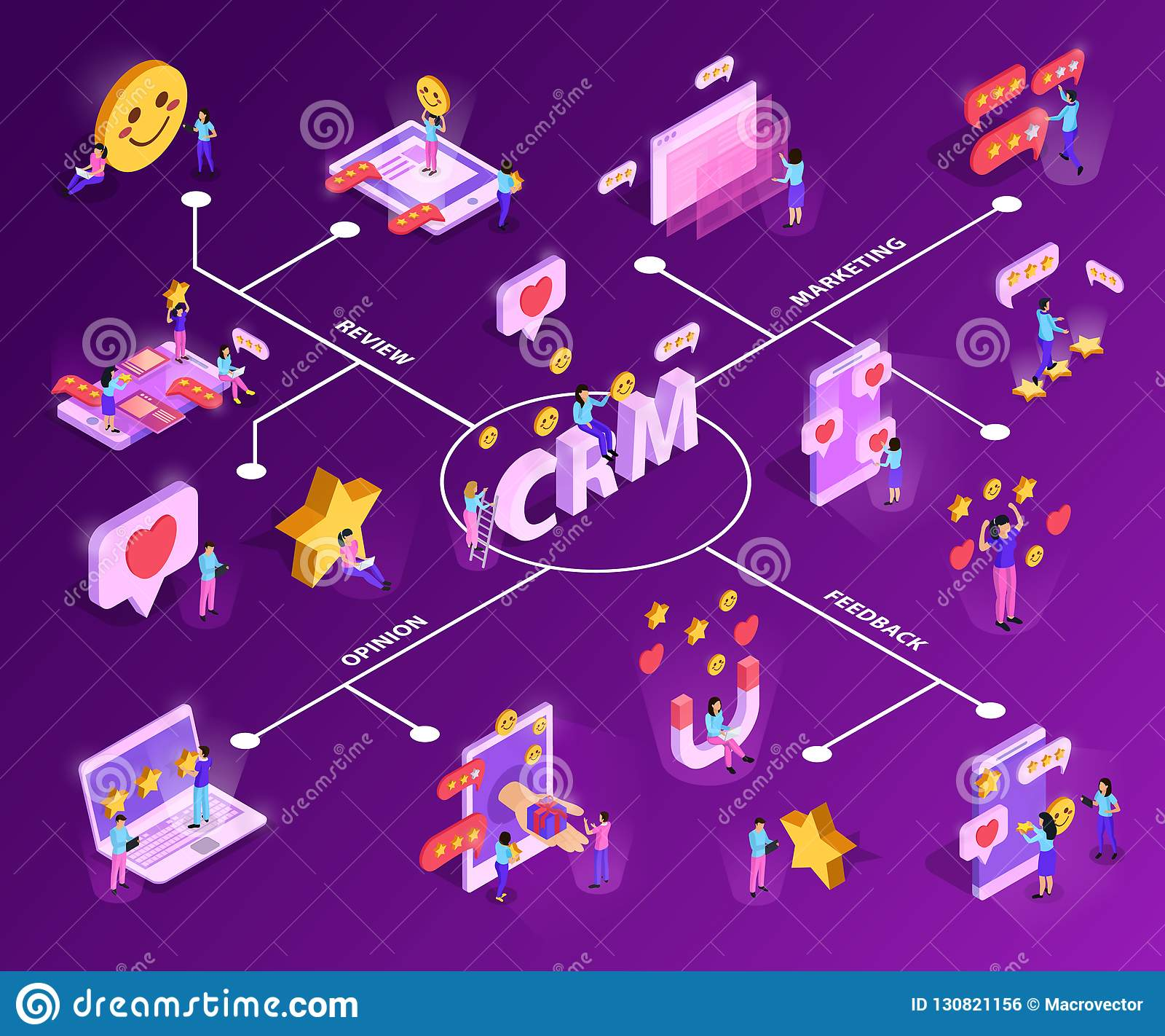 CRM System Isometric Flowchart