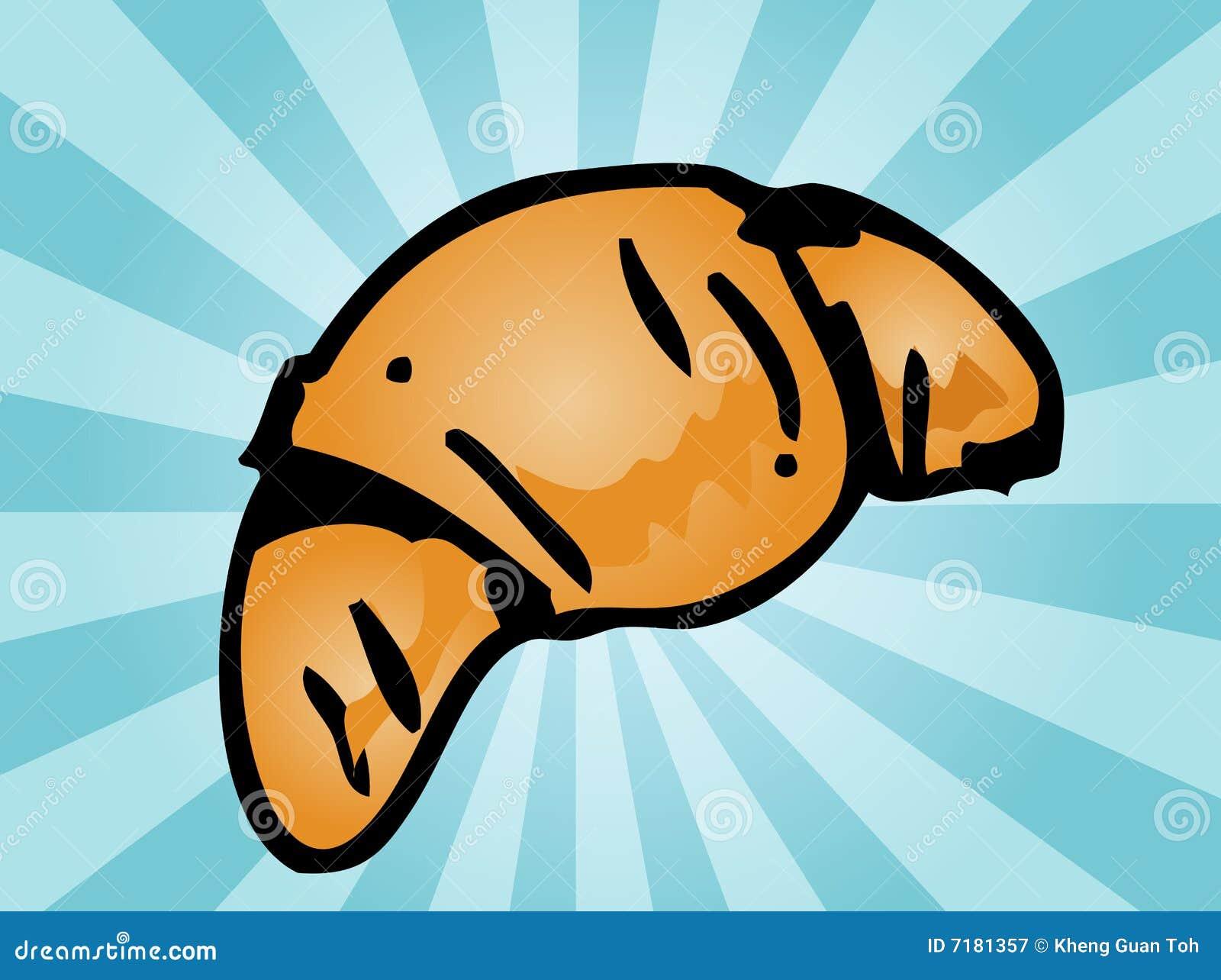 Croissant ζύμη