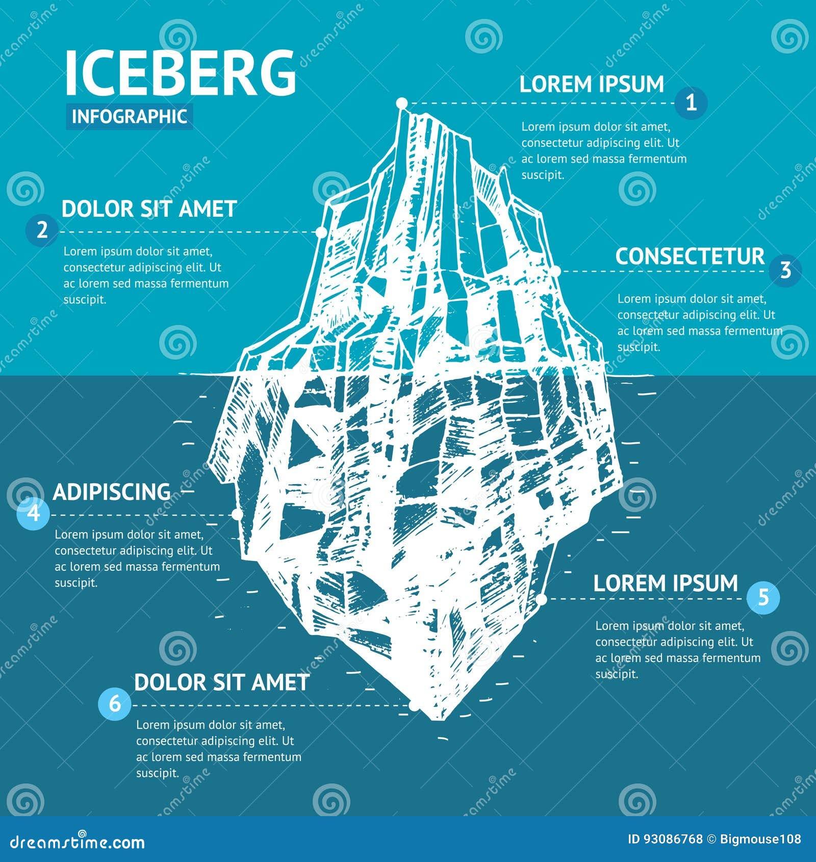 Croquis d aspiration de main de menu d Infographic d iceberg Vecteur