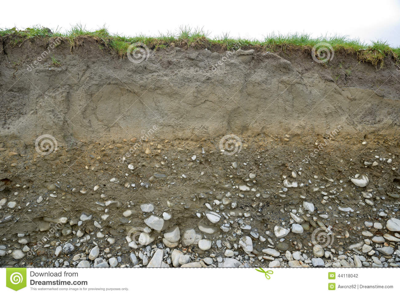 Cross section of soil types stock photo image of for 6 layers of soil