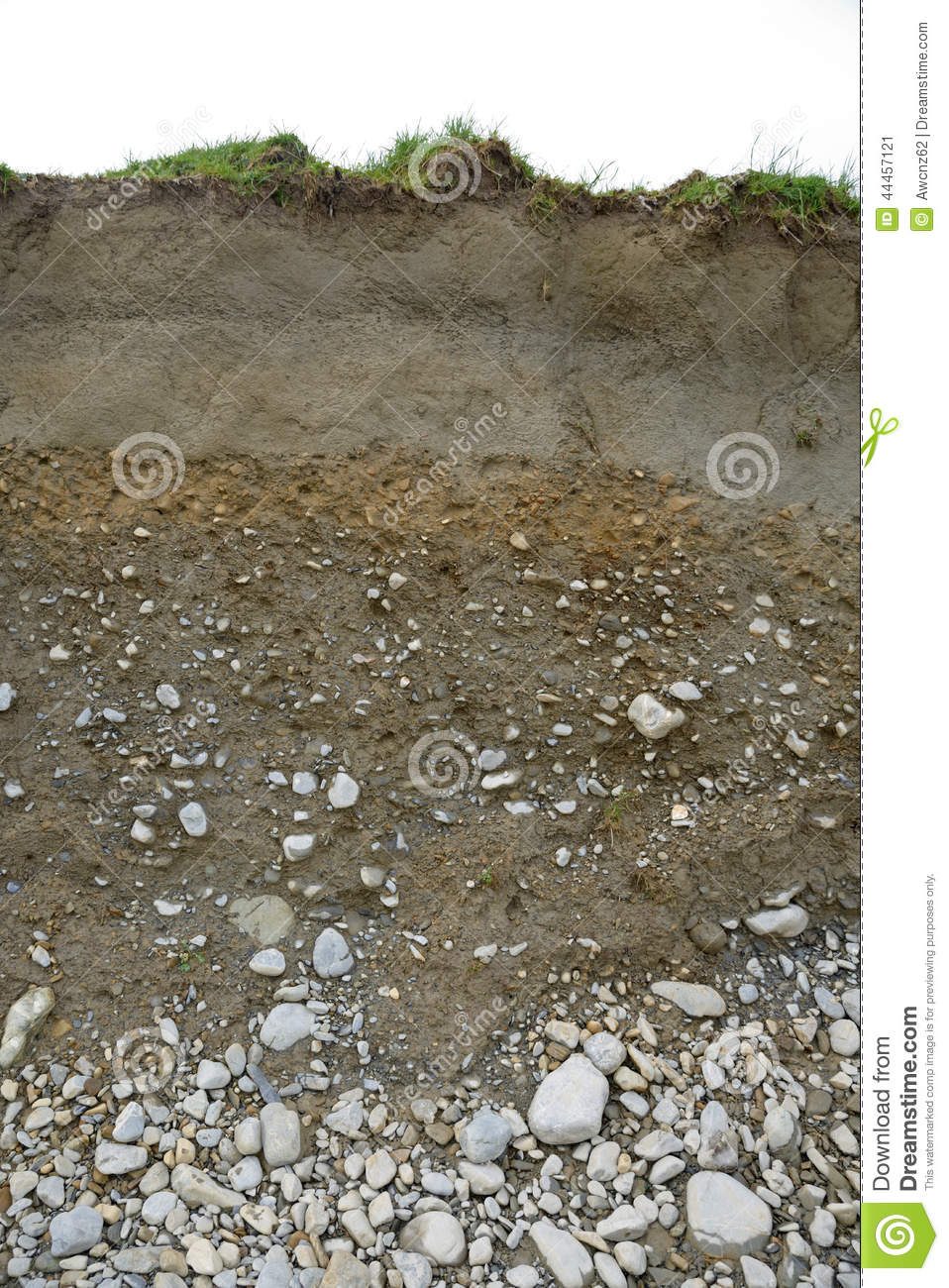 Cross section of soil types stock image image 44457121 for 6 layers of soil