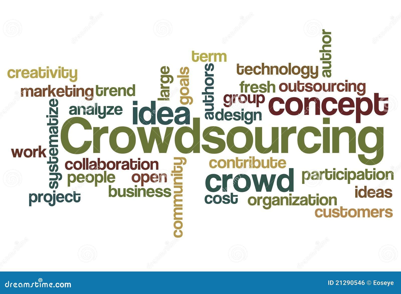 Crowdsourcing λέξη σύννεφων