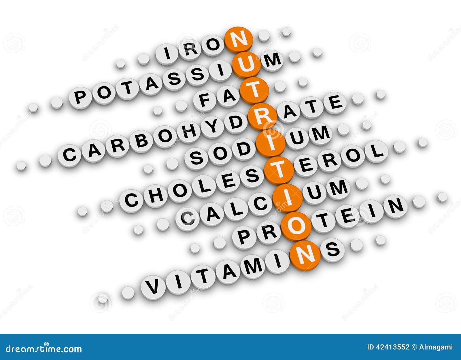 Crucigrama de los hechos de la nutrición