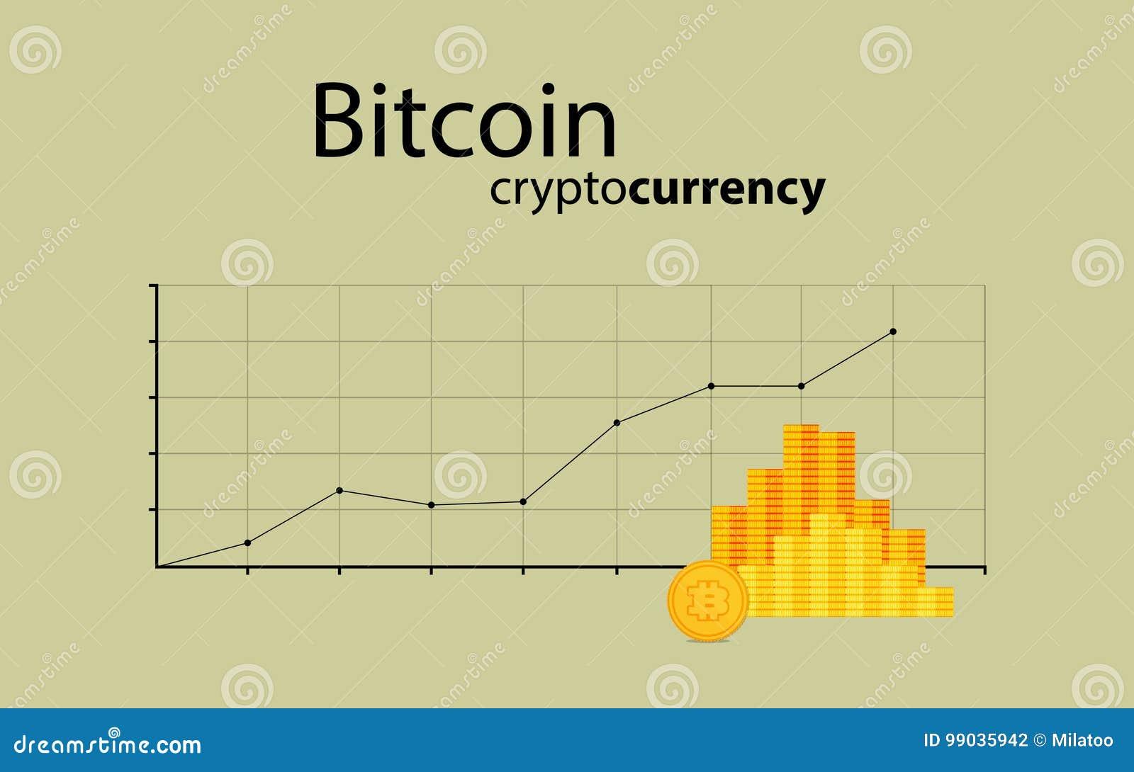 bitcoin διαγραμμα
