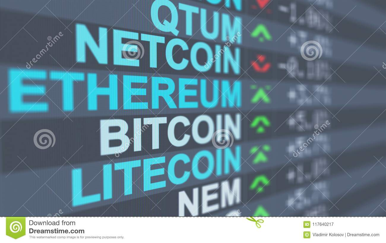 market indicators for cryptocurrency