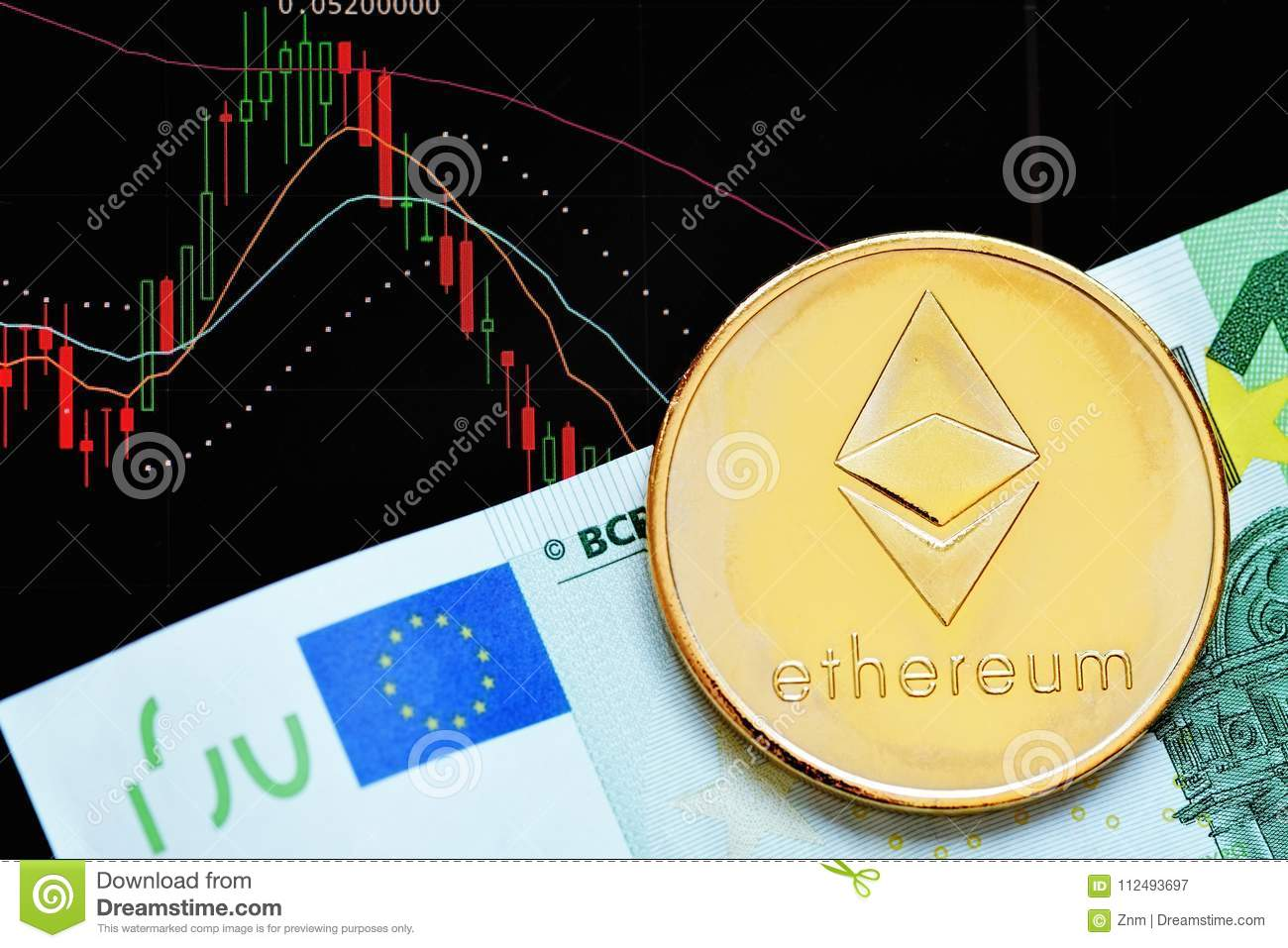 digital currency ethereum chart