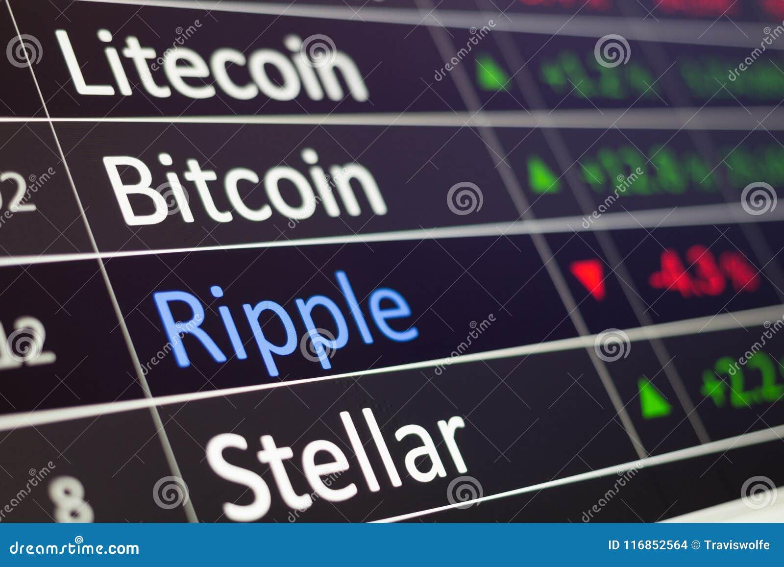 stellar trading cryptocurrency