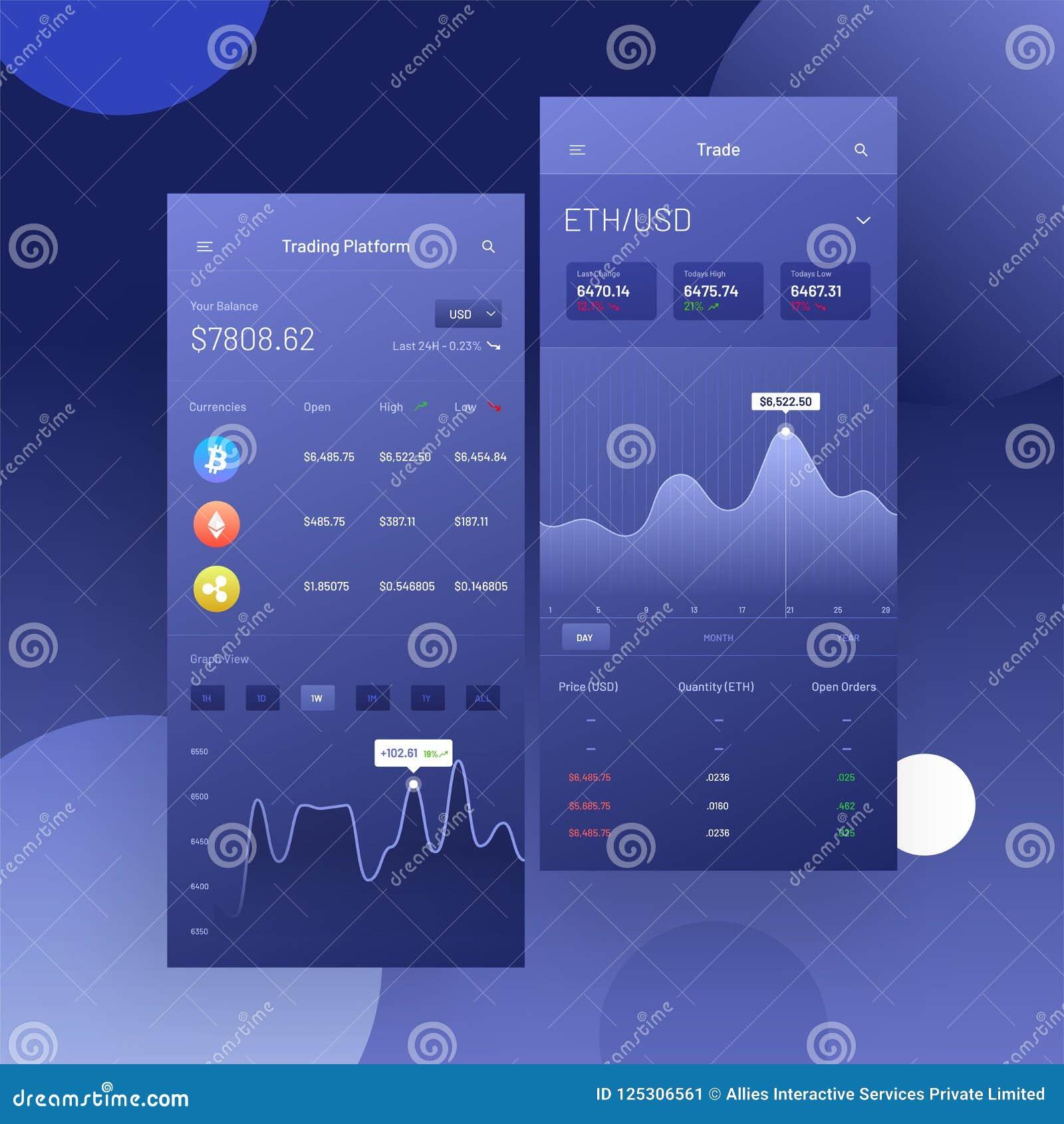 Cryptocurrencies, en uitwisseling UI of UX-concept die voor Mobi handel drijven