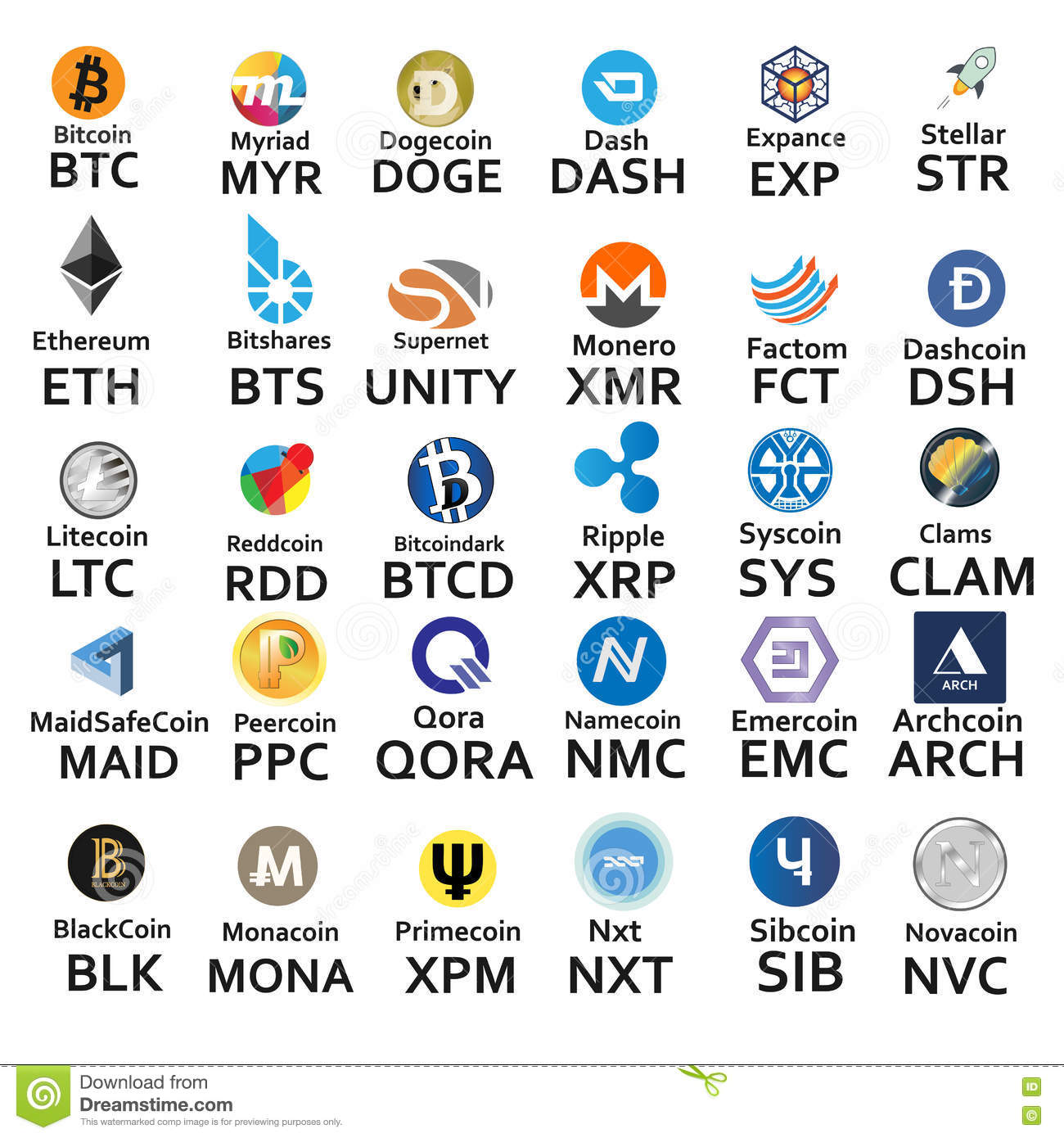 top 30 cryptocurrency