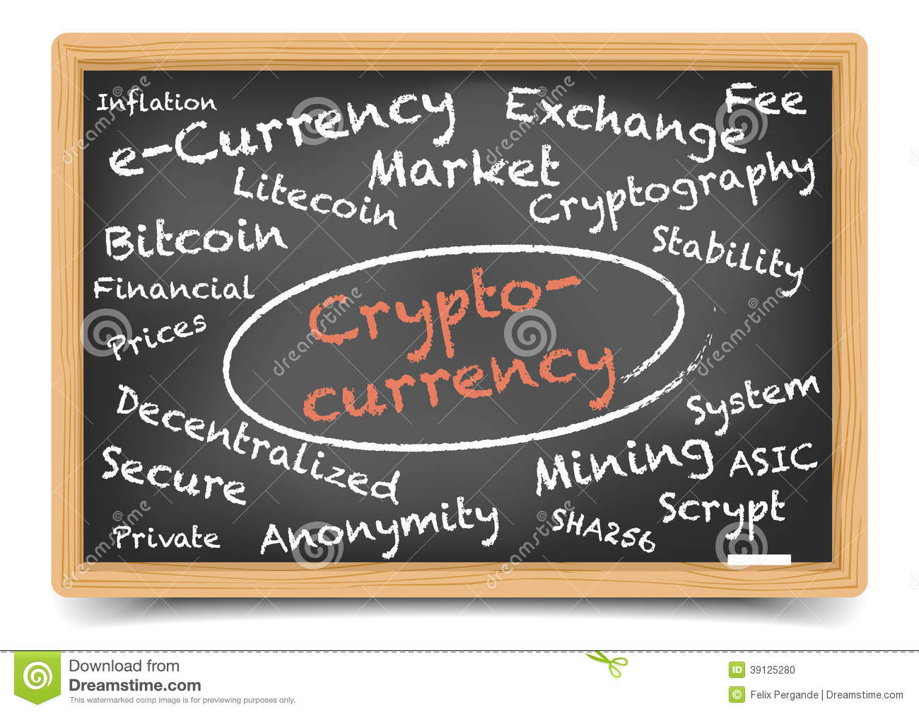 Cryptocurrency黑板