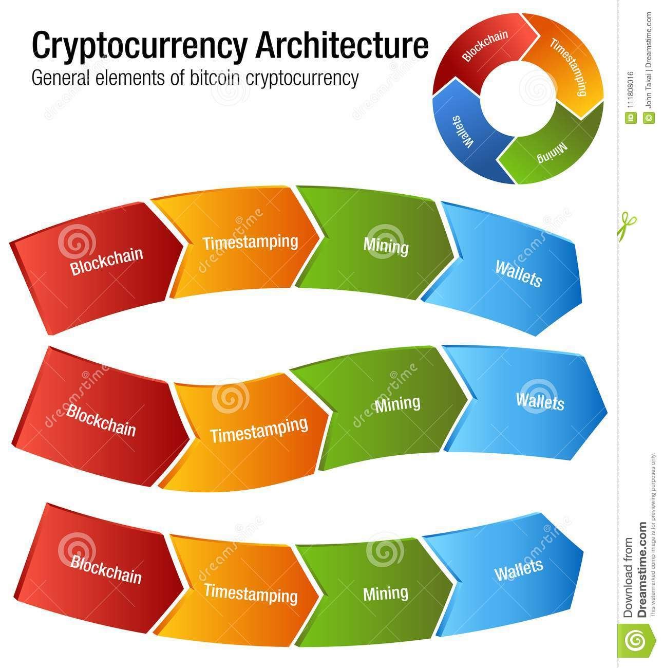bitcoin architecture diagram