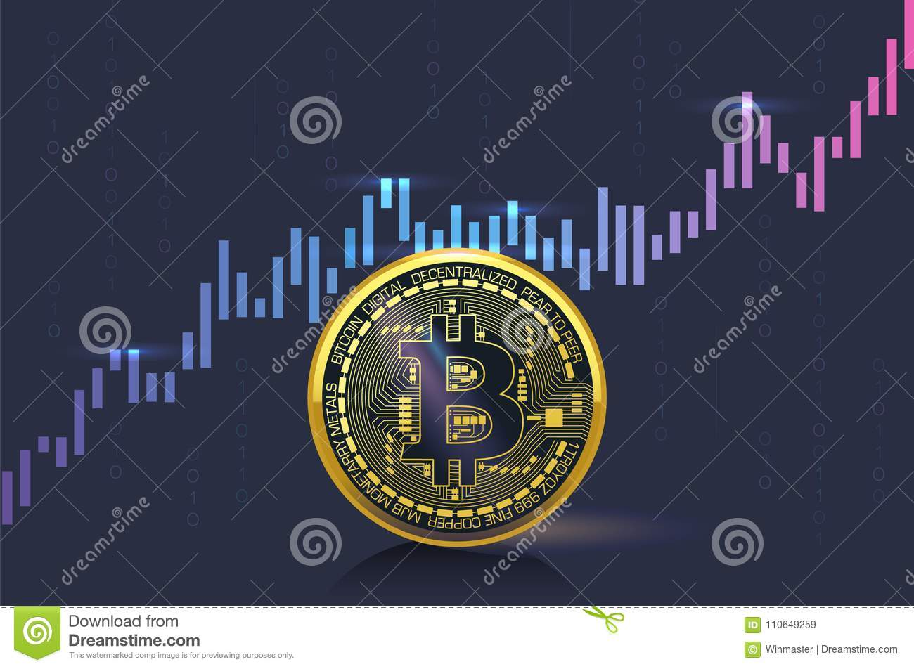 cryptocurrency price shown