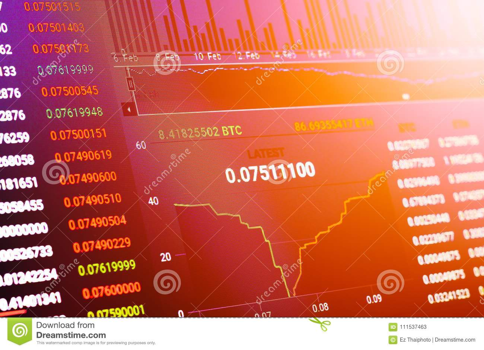 cryptocurrency btc market