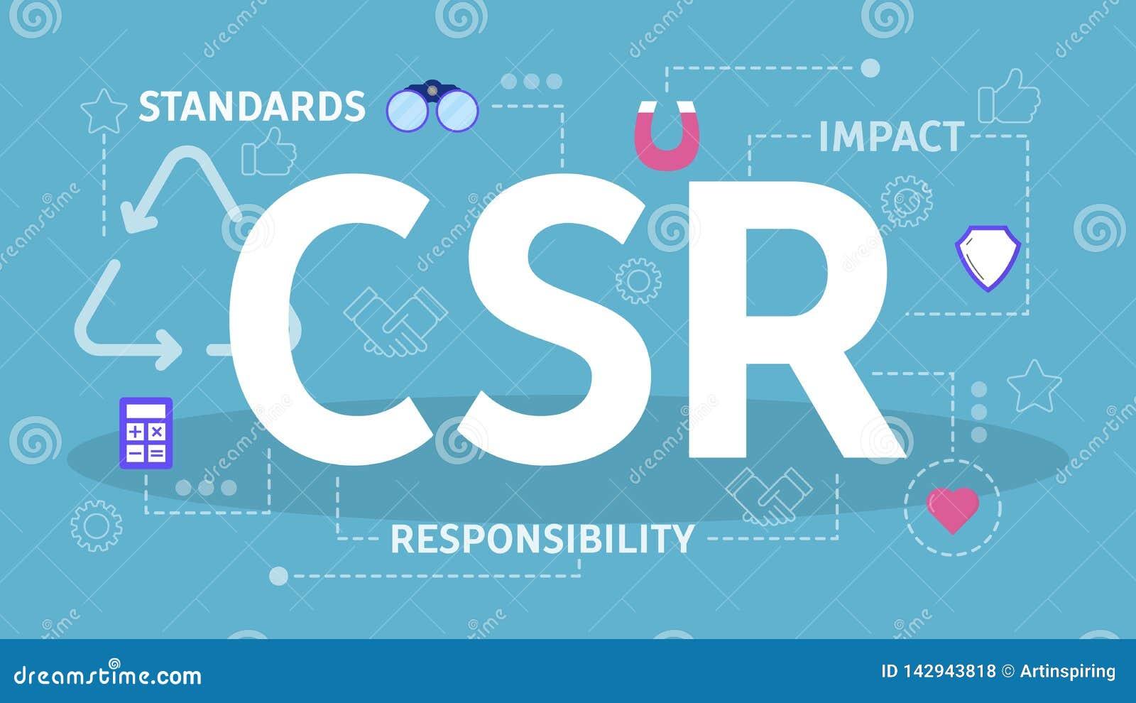 CSR lub Korporacyjny odpowiedzialno?ci spo?ecznej poj?cie Pomys? samoregulacja
