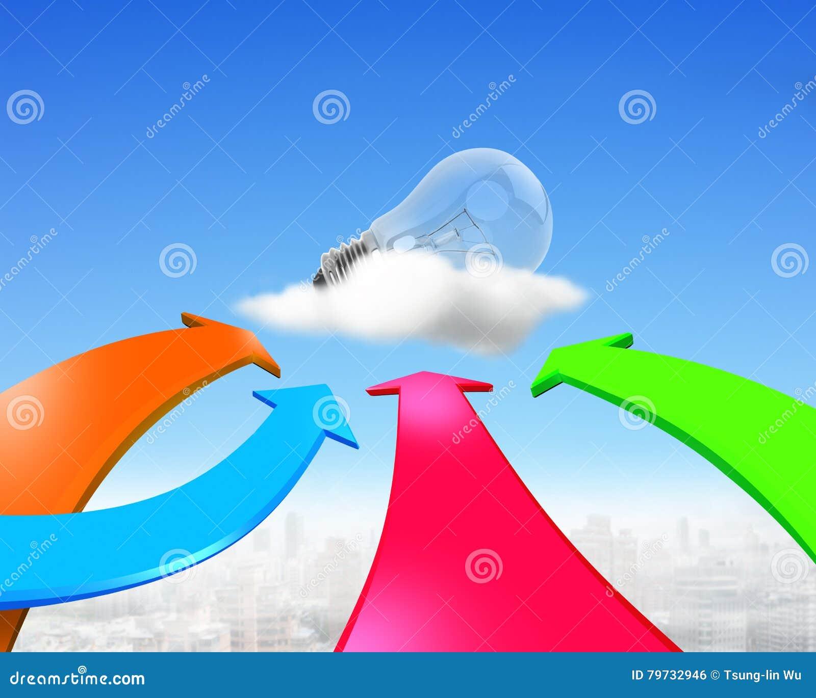 Cuatro flechas del color van hacia bombilla