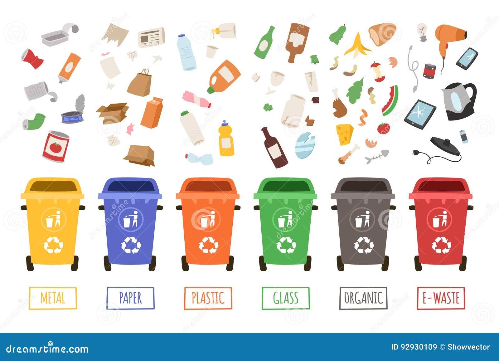 Cubos de la basura de la separación de la segregación del concepto de la gestión de desechos que clasifican reciclando el ejemplo
