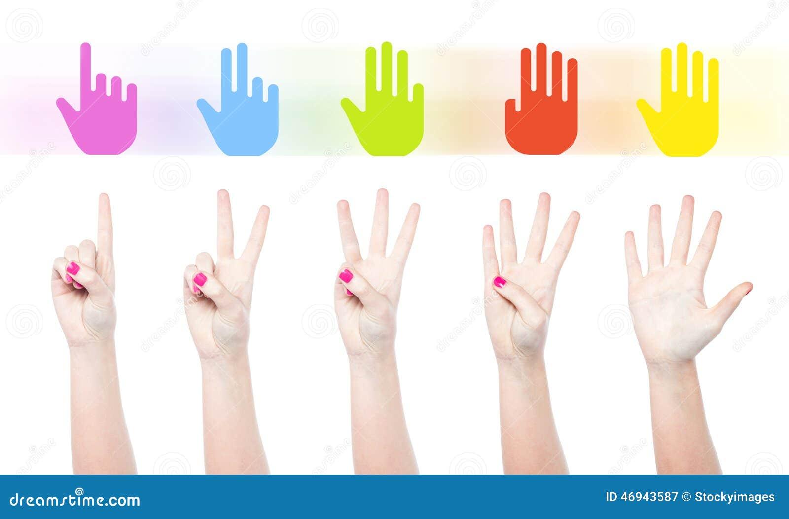 Cuenta de las manos femeninas