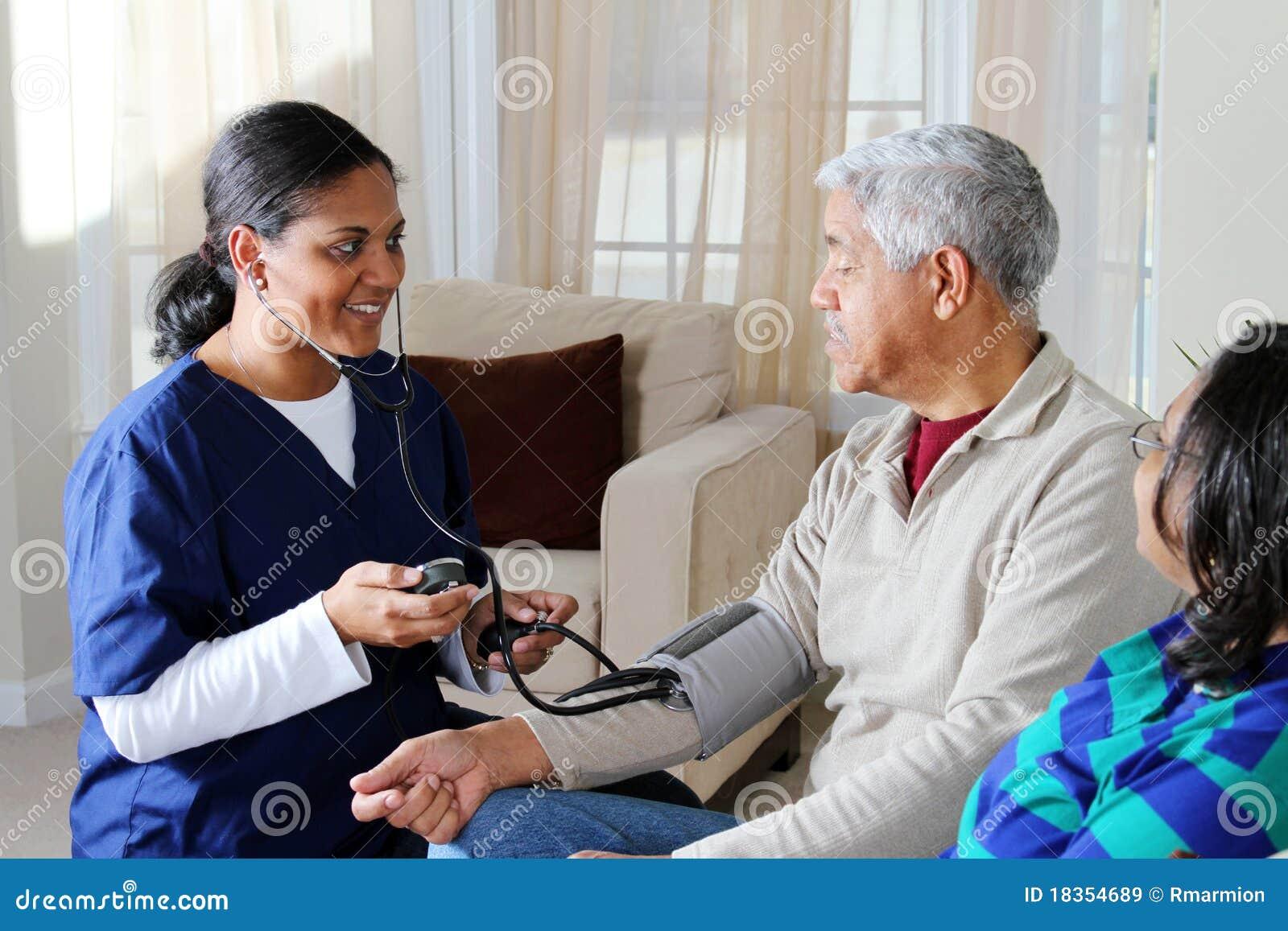 Cuidados médicos Home
