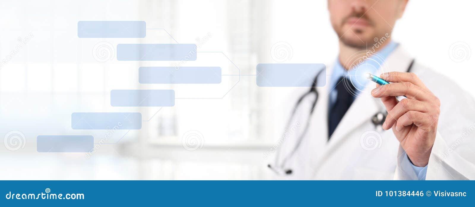 Cuide la pantalla táctil con un concepto médico de la salud de la pluma