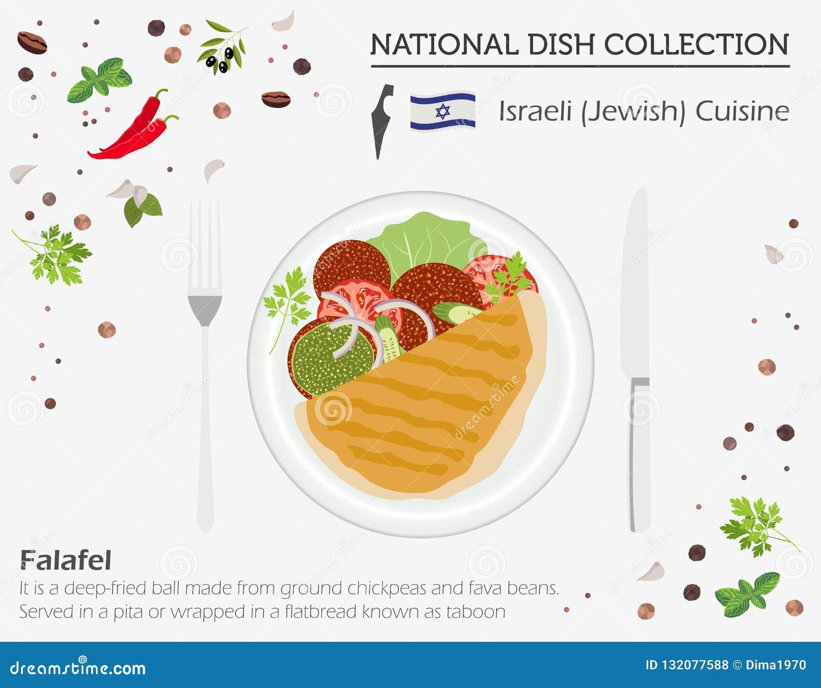 Cuisine israélienne Collection nationale de plat de Moyen-Orient F juif