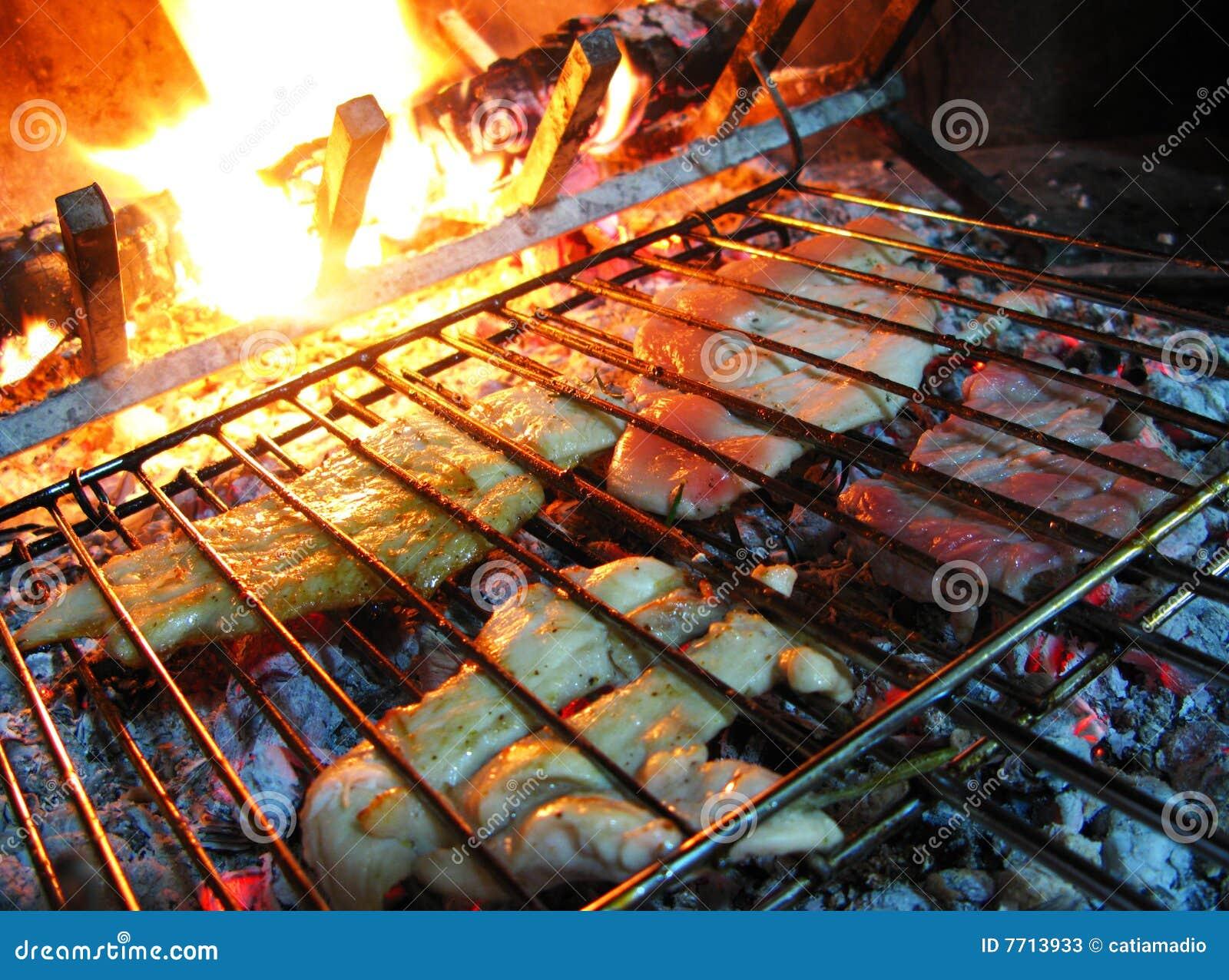 Cuisson de la viande