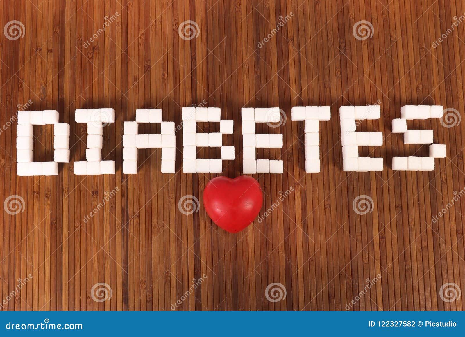 Cukier i cukrzyce