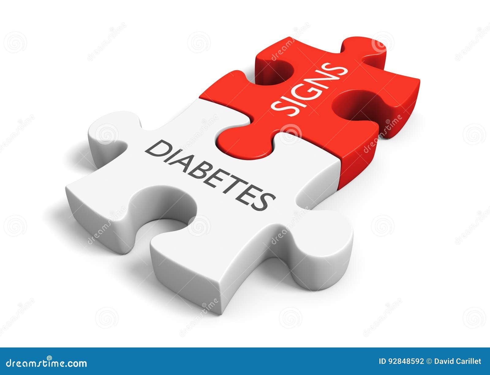 Cukrzycy choroby objawów i znaków mellitus metaboliczny pojęcie, 3D rendering