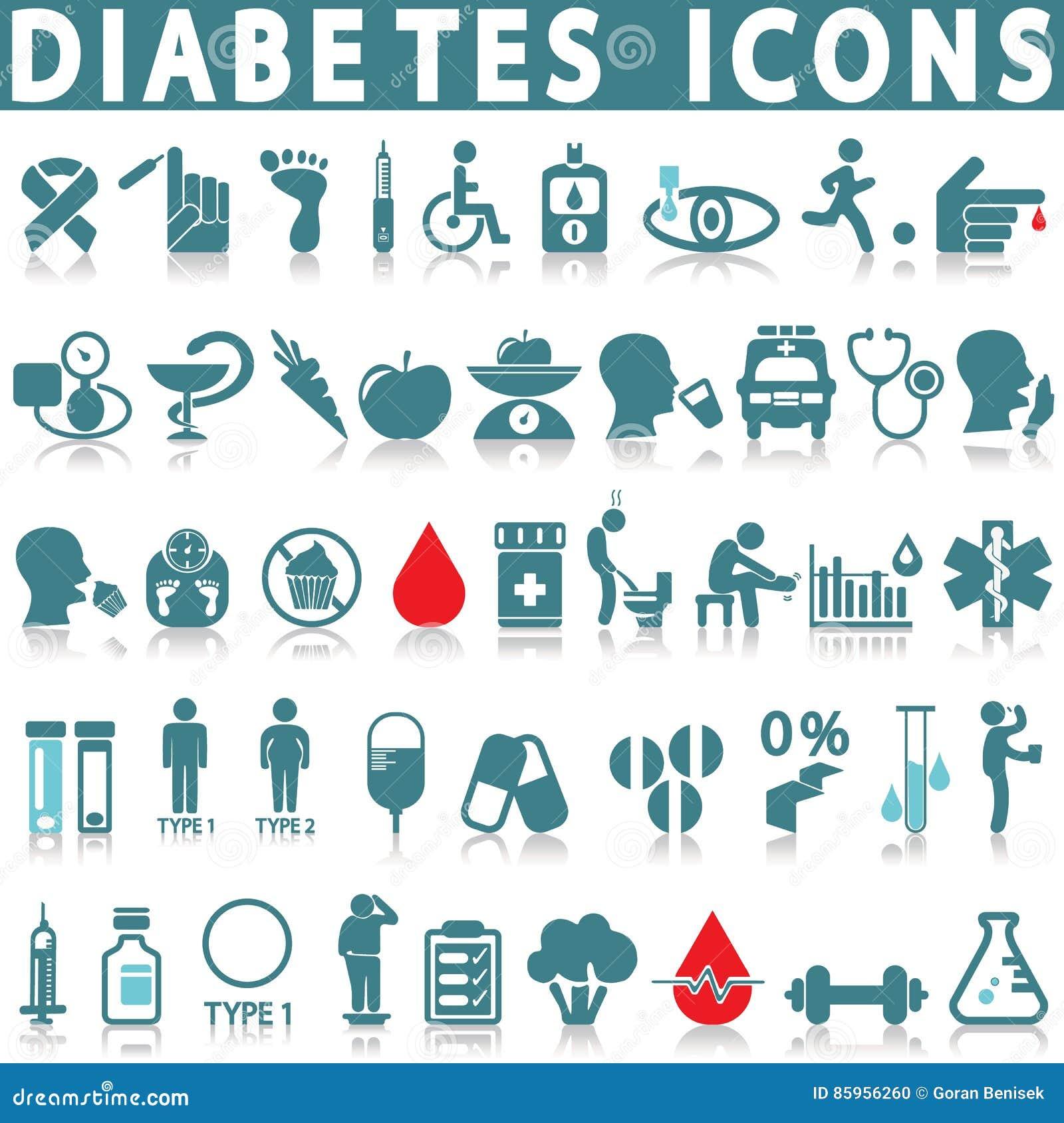 Cukrzycy ikony set