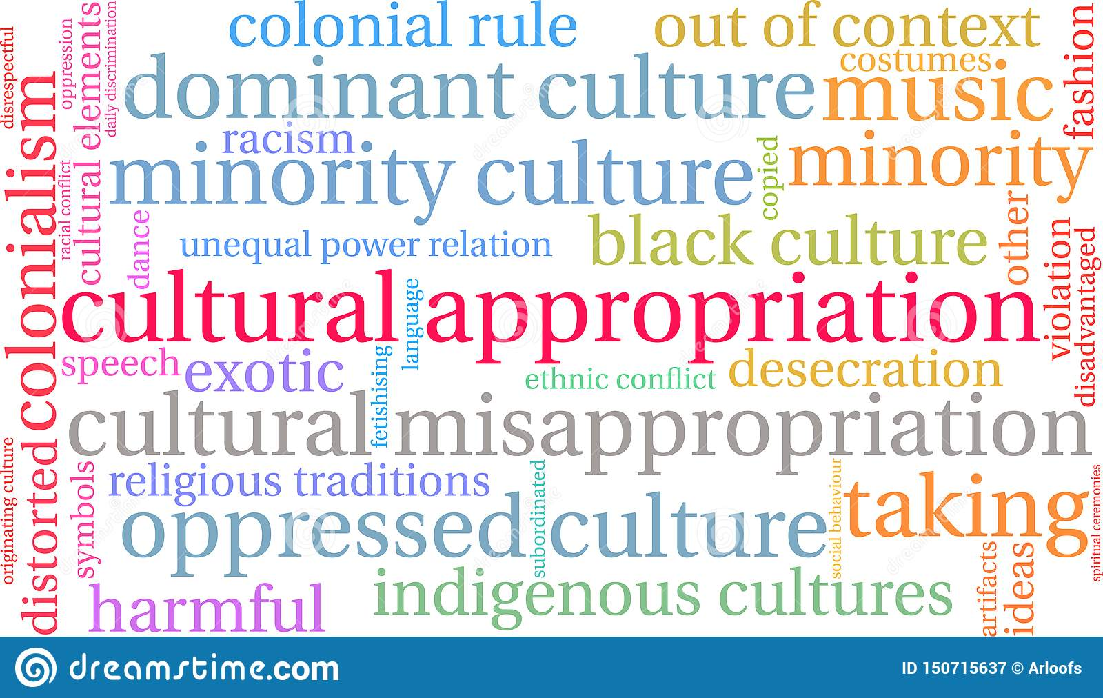 Cultural Appropriation Word Cloud