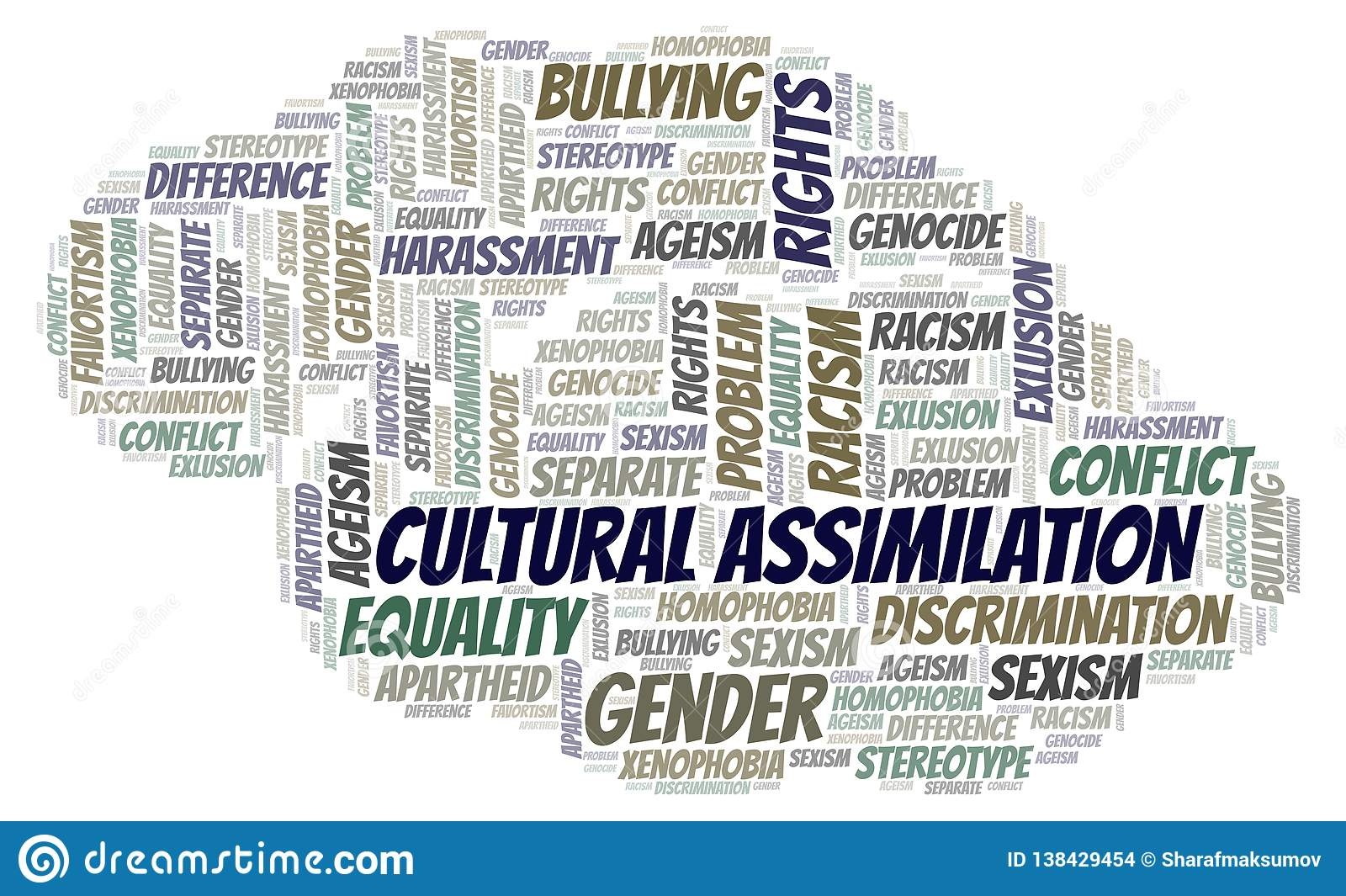 Cultural Assimilation - type of discrimination - word cloud