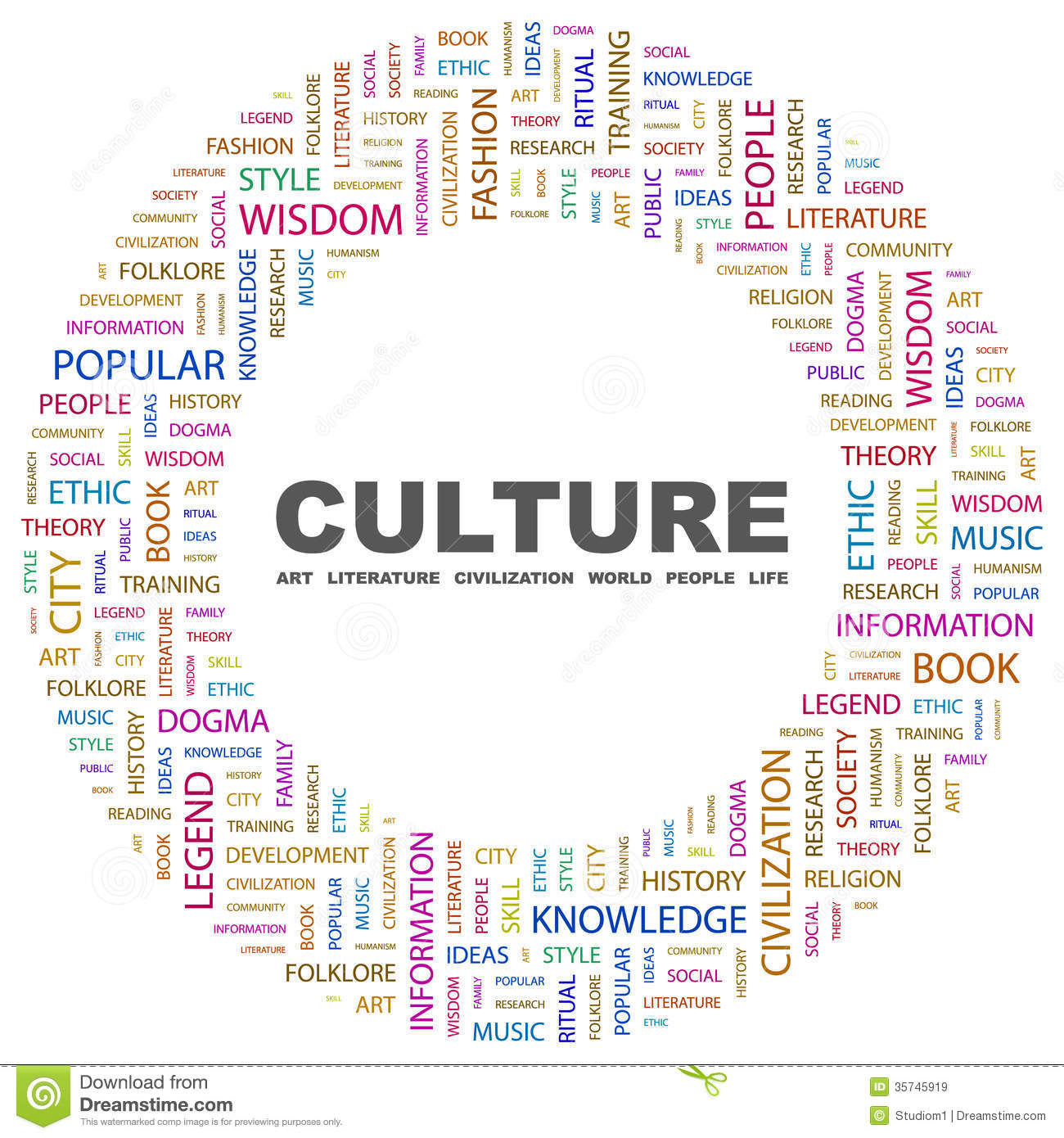 globalization of culture in society Post international politics, world risk society, the thesis of mcdonaldization, glocalization and a few other derivations of these  cultural globalization.