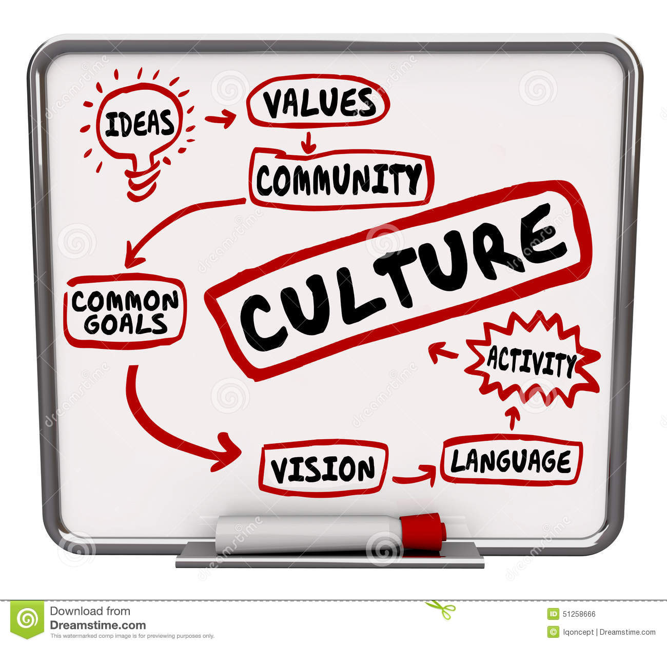 ethnocentrism culture and editorial board International editorial board  in their own culture that  socio- psychological antecedents to consumer ethnocentrism in different.