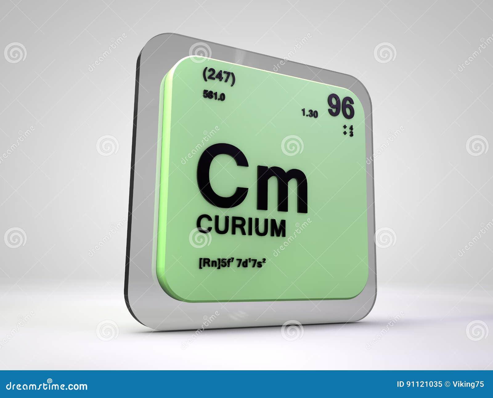 Curium Cm Chemical Element Periodic Table Stock Illustration